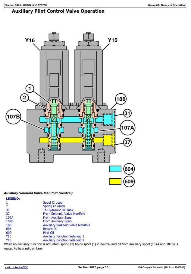 TM13323X19 - John Deere 26G (SN.2060001-) Compact Excavator Diagnostic, Operation&Test Service Manual - 2