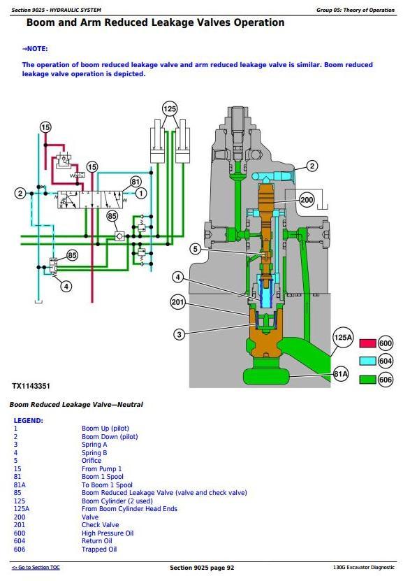 TM13344X19 - John Deere 130G Excavator Diagnostic, Operation and Test Service Manual - 3