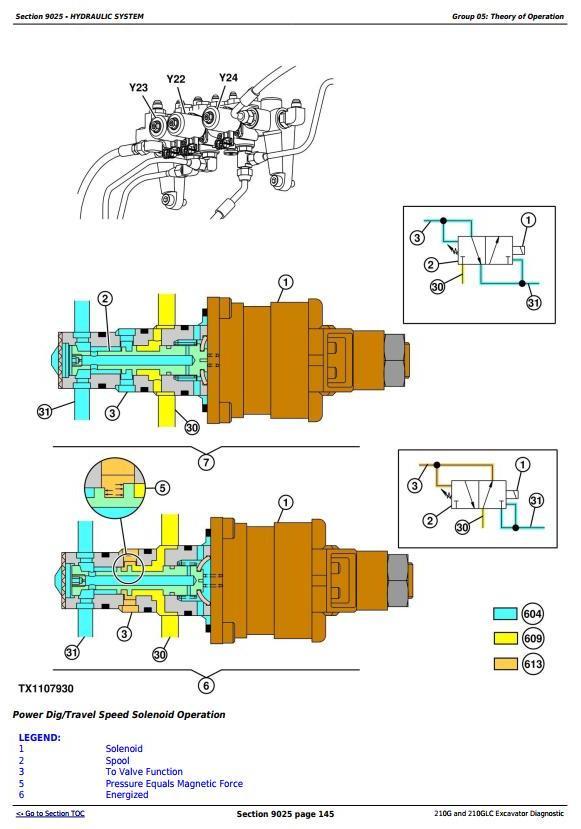 TM13347X19 - John Deere 210G, 210GLC (PIN: 1FF210GX__F521988-) Excavator Diagnostic and Test Manual - 3