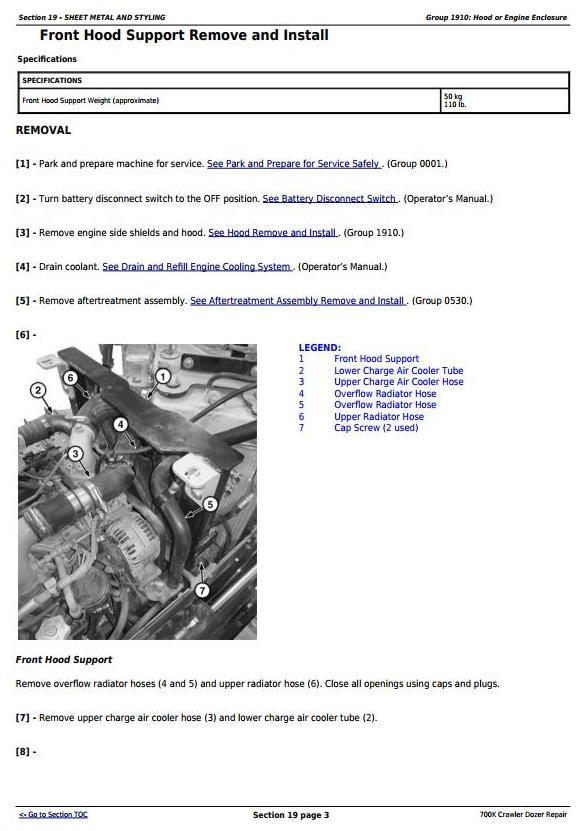 TM13359X19 - John Deere 700K Crawler Dozer (S.N. from 275598) Service Repair Technical Manual - 3