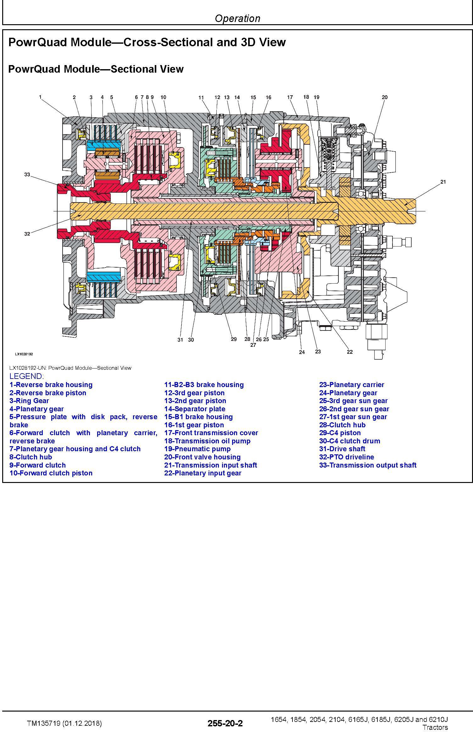 John Deere 6165J(6J-1654), 6185J(6J-1854), 6205J(6J-2054), 6210J(6J-2104) Tractors Diagnostic Manual (TM135719) - 2