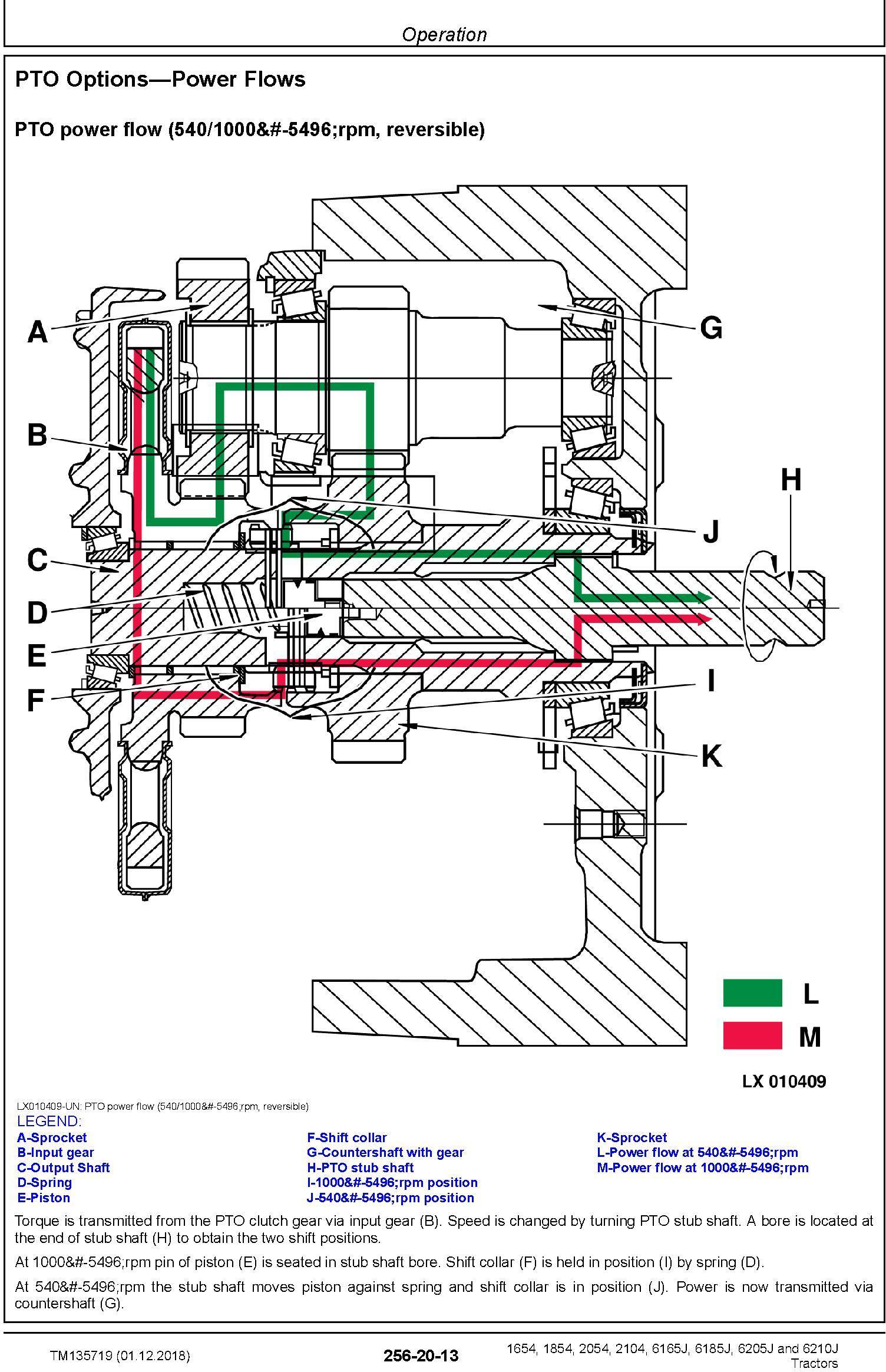 John Deere 6165J(6J-1654), 6185J(6J-1854), 6205J(6J-2054), 6210J(6J-2104) Tractors Diagnostic Manual (TM135719) - 3