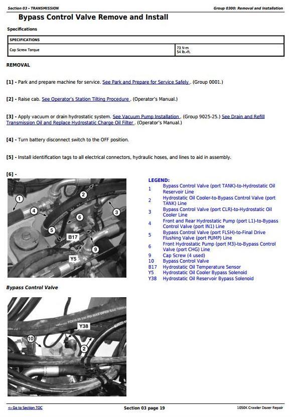 TM13602X19 - John Deere 1050K Crawler Dozer (PIN: 1T01050K**C268234-) Service Repair Technical Manual - 1