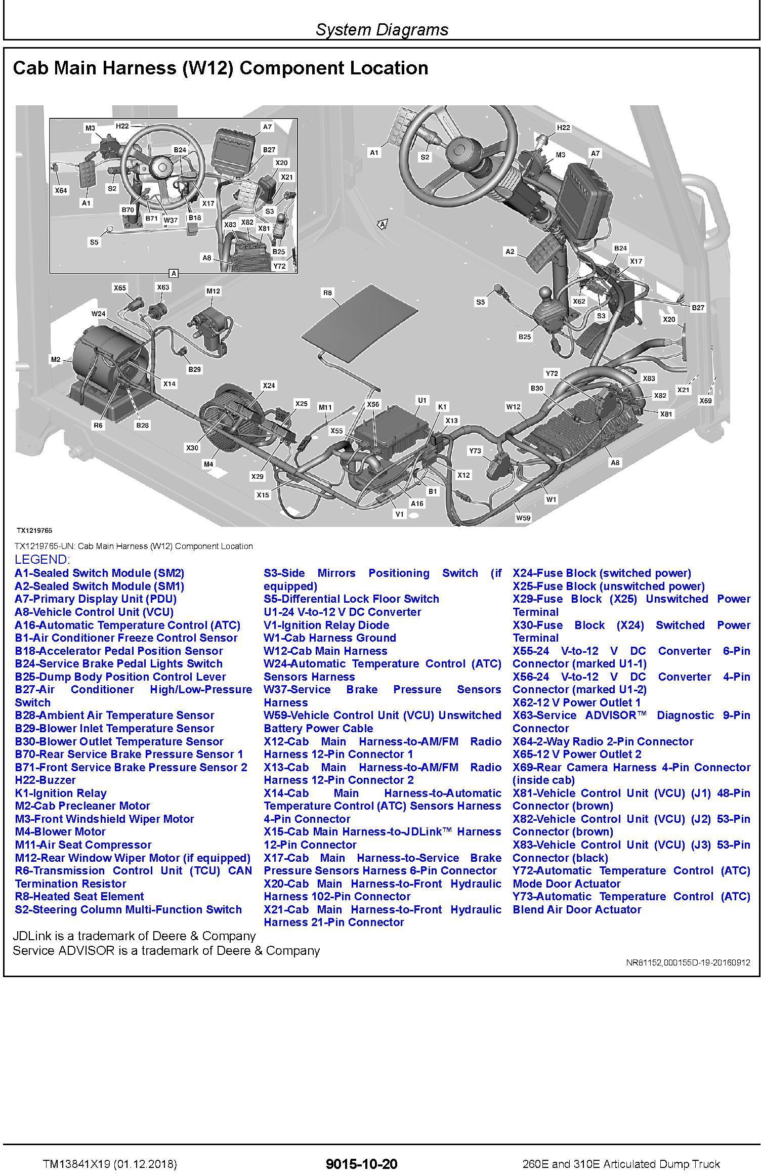 John Deere 260E, 310E Articulated Dump Truck (SN. F677827-) Diagnostic Technical Manual (TM13841X19) - 2
