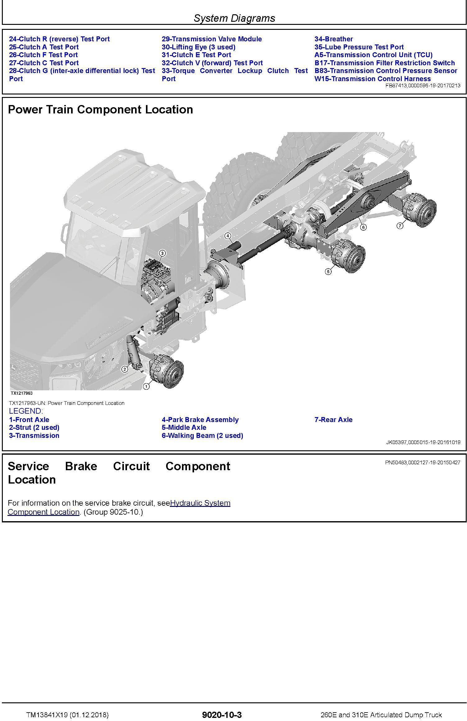 John Deere 260E, 310E Articulated Dump Truck (SN. F677827-) Diagnostic Technical Manual (TM13841X19) - 1
