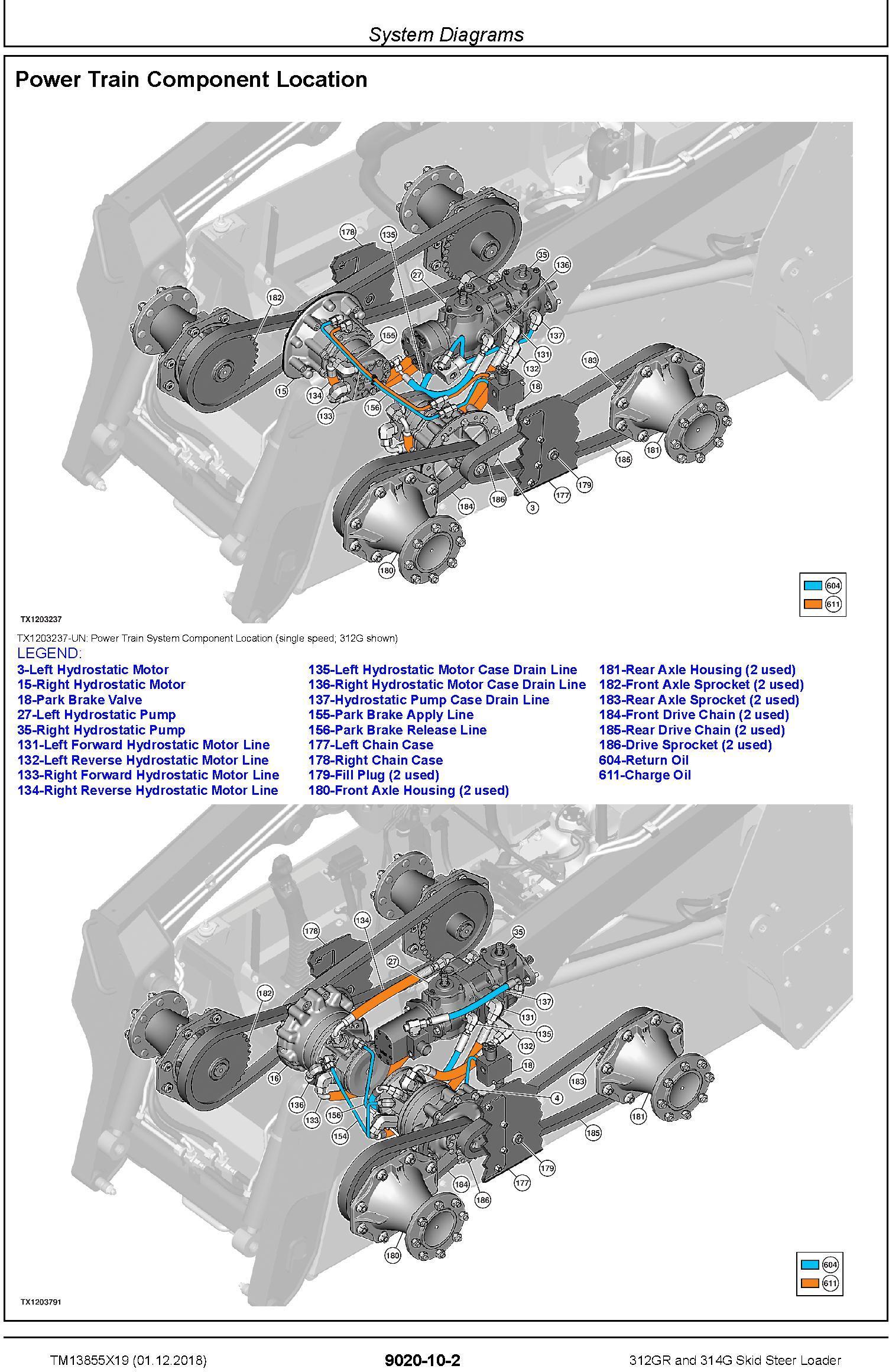 John Deere 312GR and 314G Skid Steer Loader Operation & Test Technical Service Manual (TM13855X19) - 1