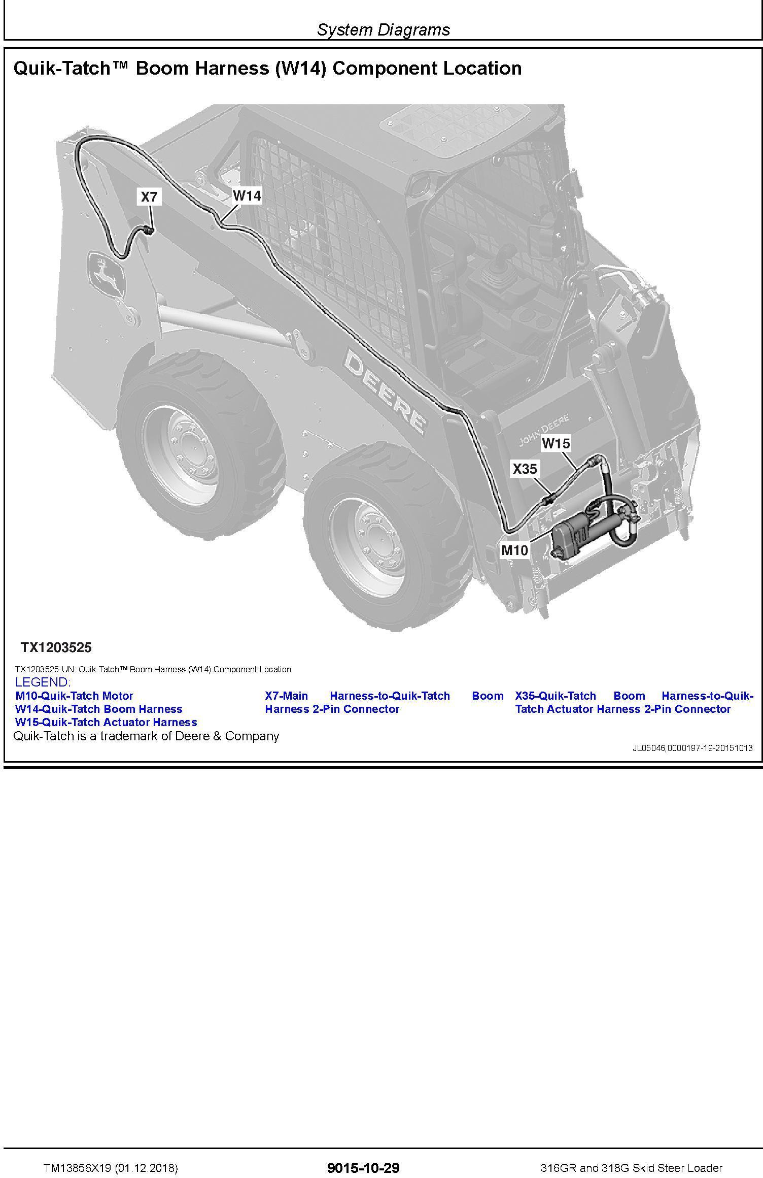 John Deere 316GR and 318G Skid Steer Loader Operation & Test Technical Service Manual (TM13856X19) - 1