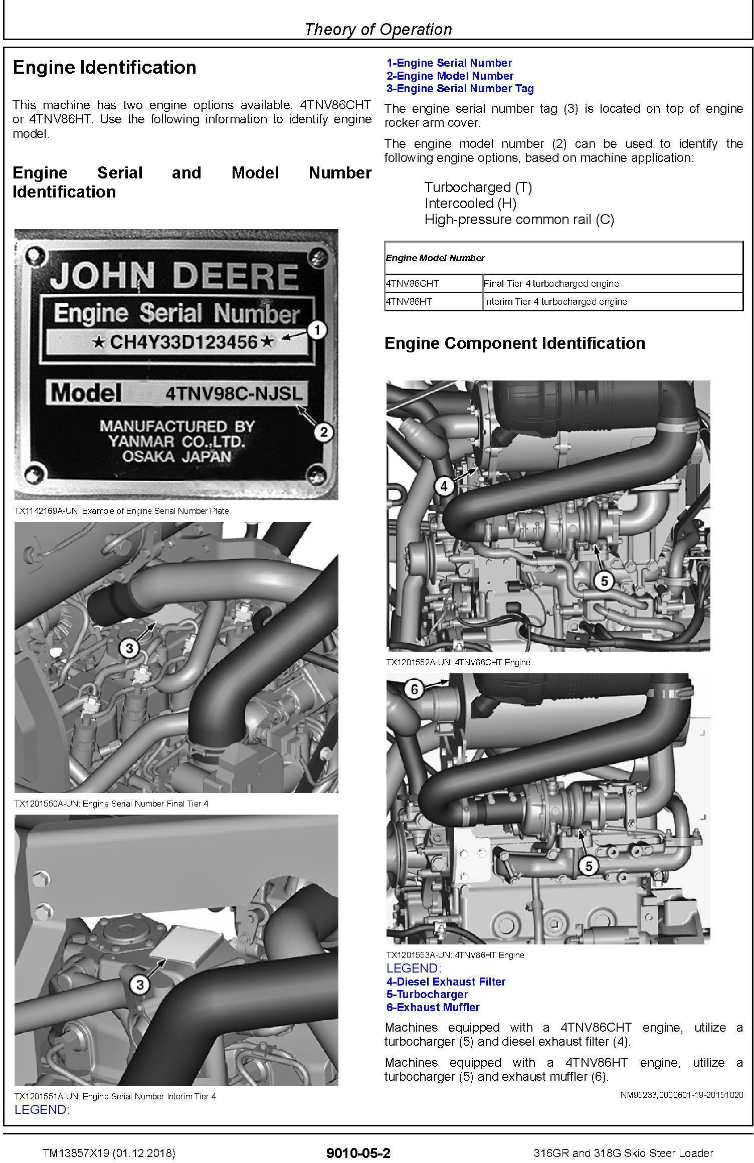 John Deere 316GR and 318G Skid Steer Loader Operation & Test Technical Service Manual (TM13857X19) - 1