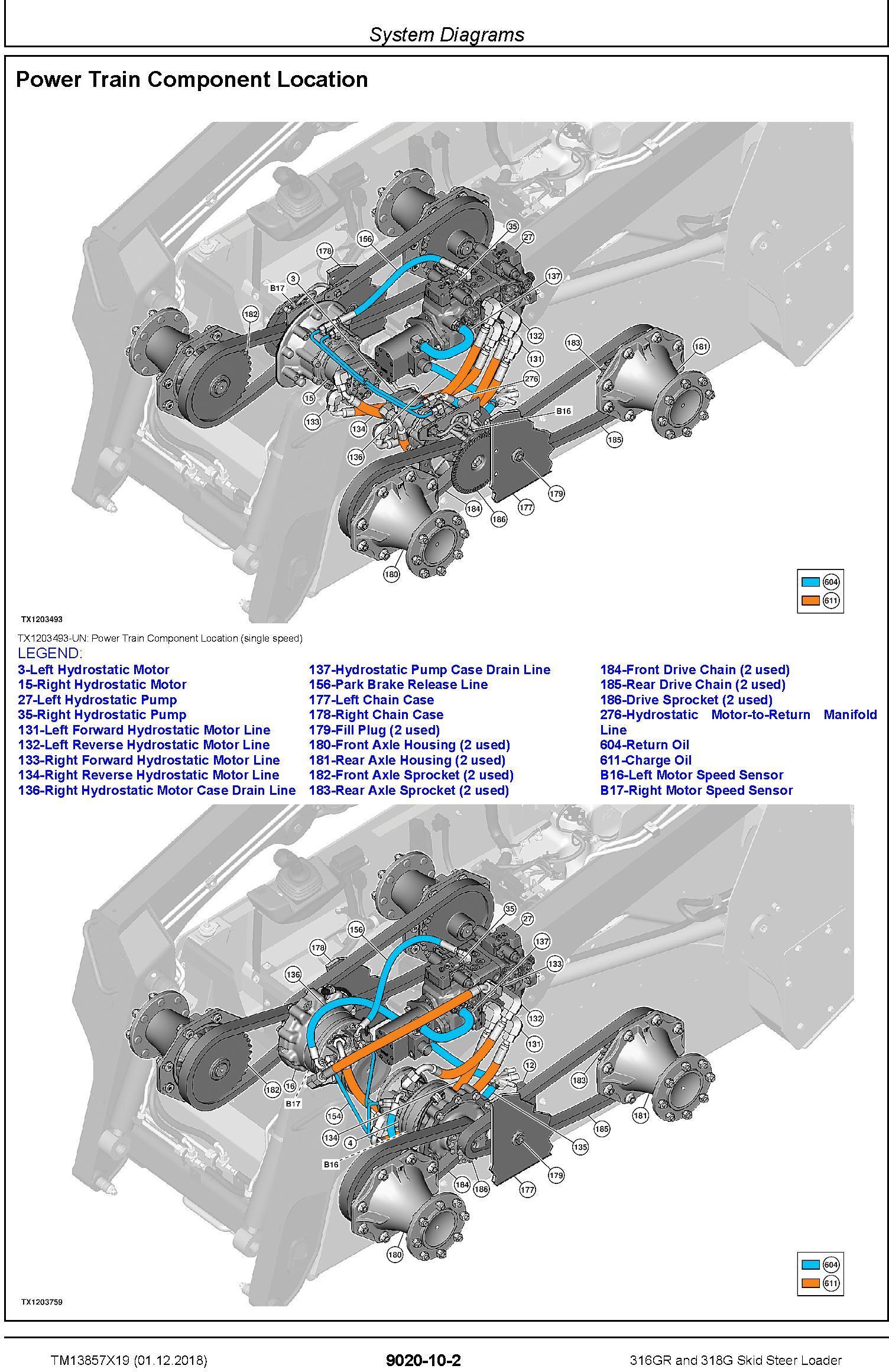 John Deere 316GR and 318G Skid Steer Loader Operation & Test Technical Service Manual (TM13857X19) - 2
