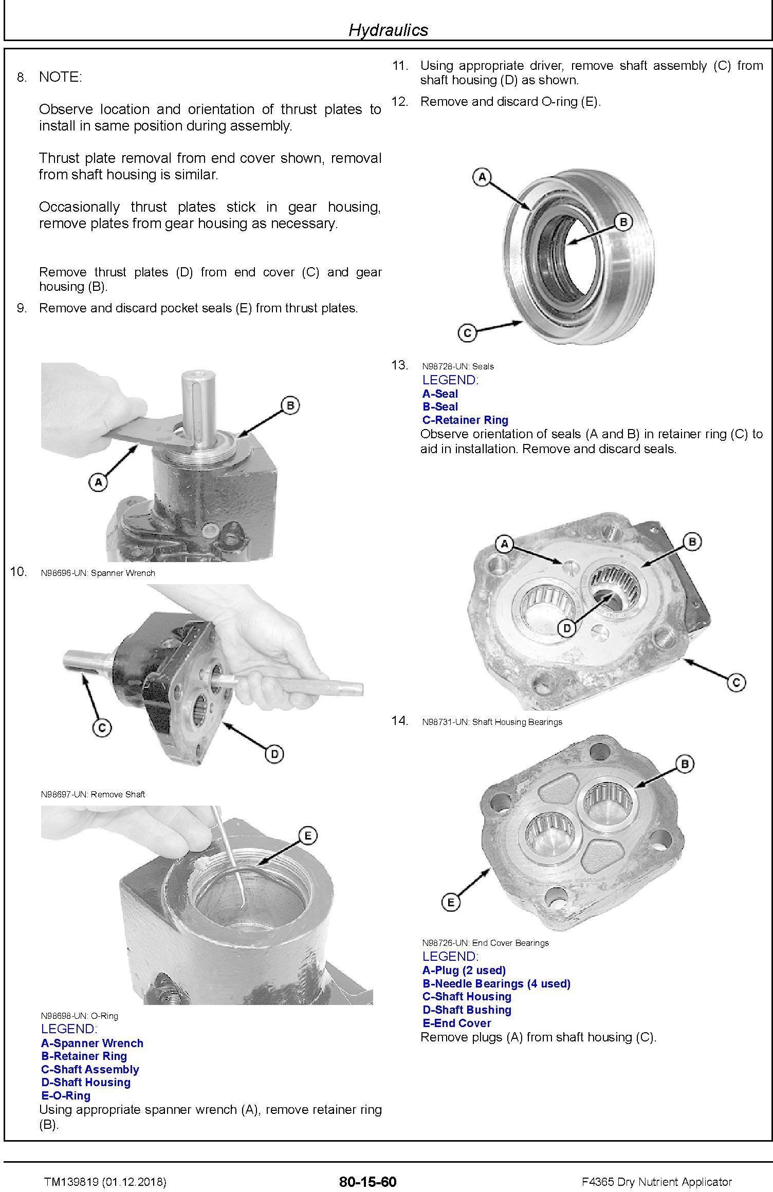 John Deere F4365 Dry Nutrient Applicator Service Repair Technical Manual (TM139819) - 2