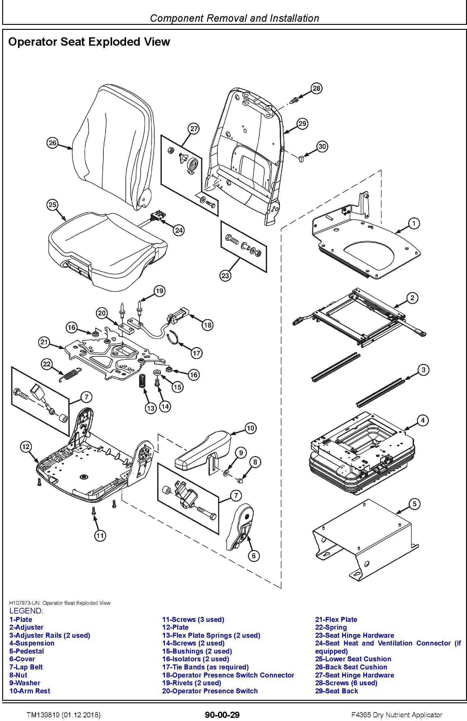 John Deere F4365 Dry Nutrient Applicator Service Repair Technical Manual (TM139819) - 3