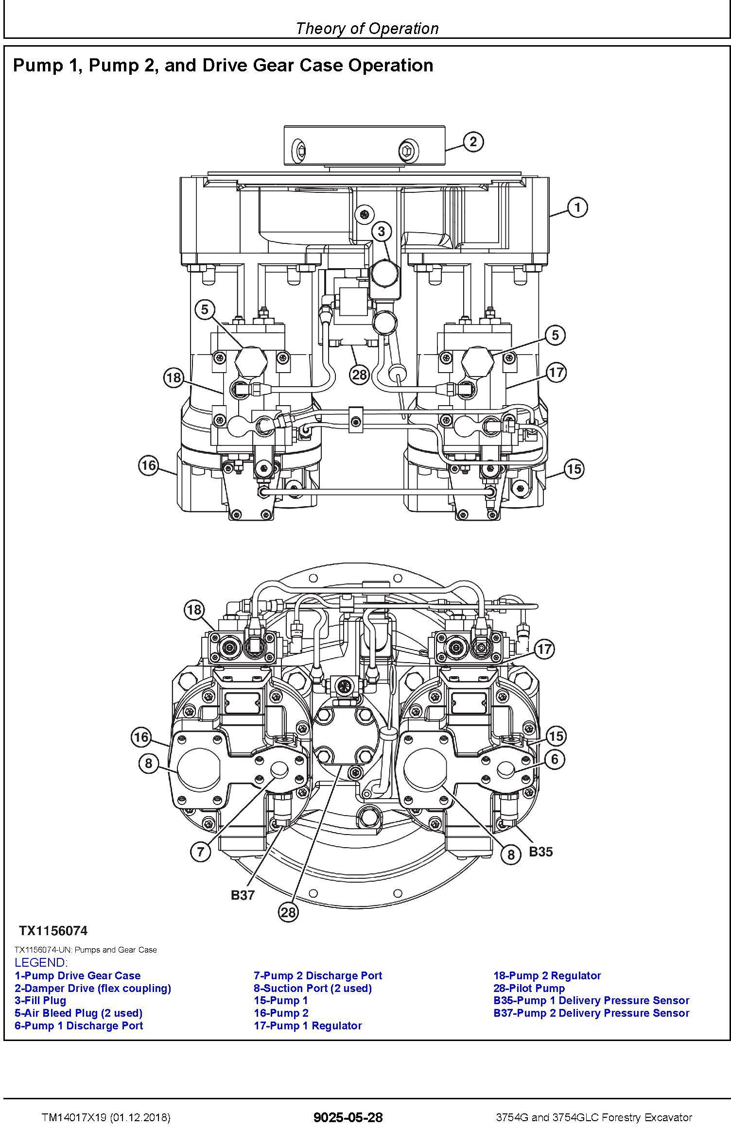 John Deere 3754G, 3754GLC (SN. D371001-) Forestry Excavator Diagnostic Technical Manual (TM14017X19) - 3