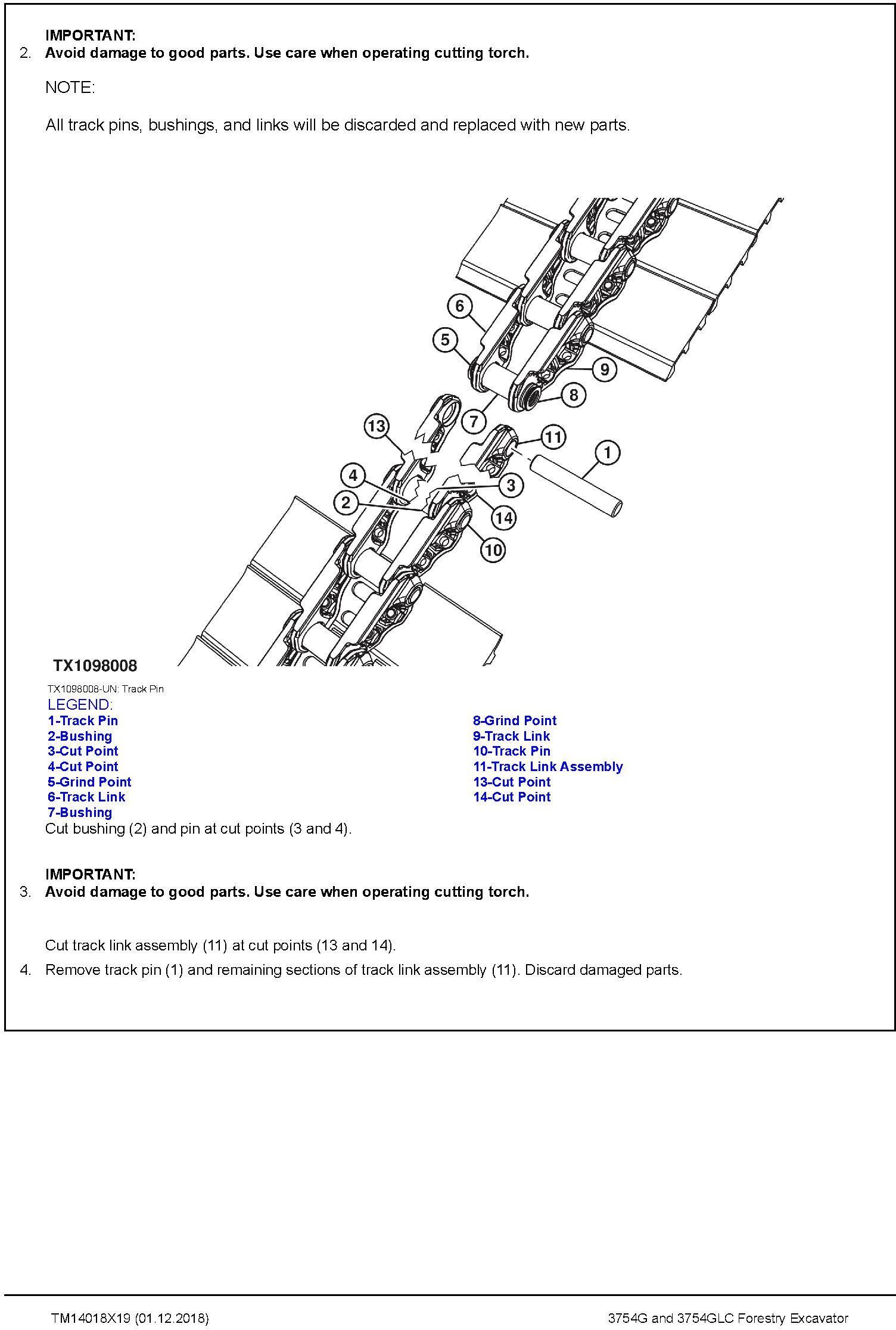 John Deere 3754G, 3754GLC (SN .D371001-) Forestry Excavator Repair Technical Manual (TM14018X19) - 1