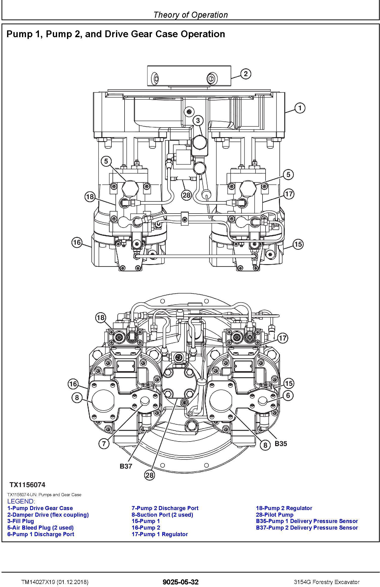 John Deere 3154G (SN. D310001-) Forestry Excavator Operation & Test Technical Manual (TM14027X19) - 3