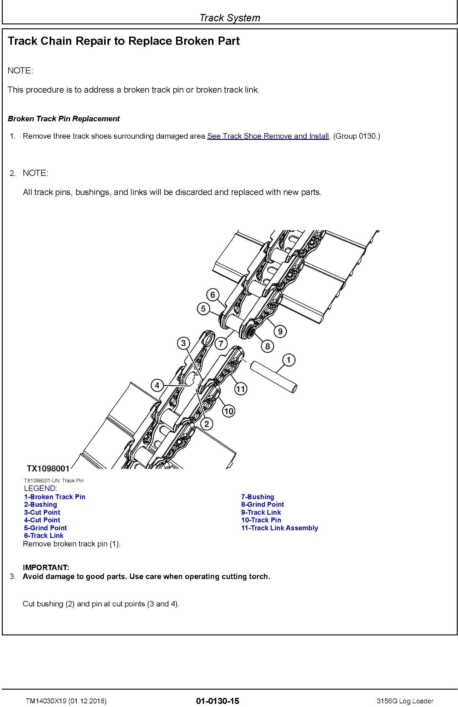 John Deere 3156G (SN. F316001-) Log Loader Service Repair Technical Manual (TM14030X19) - 2