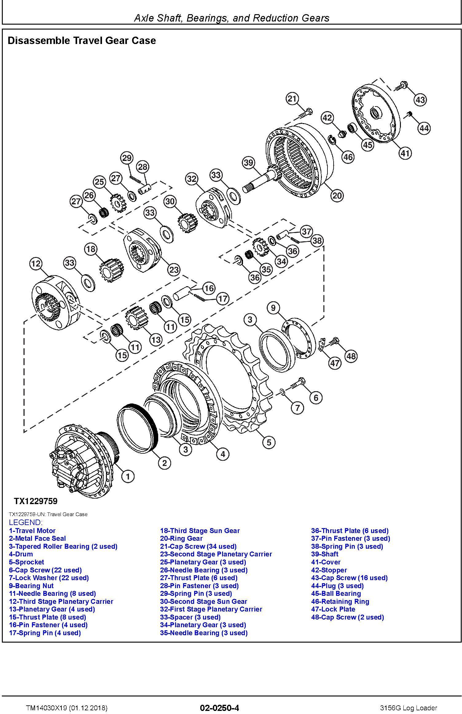 John Deere 3156G (SN. F316001-) Log Loader Service Repair Technical Manual (TM14030X19) - 3
