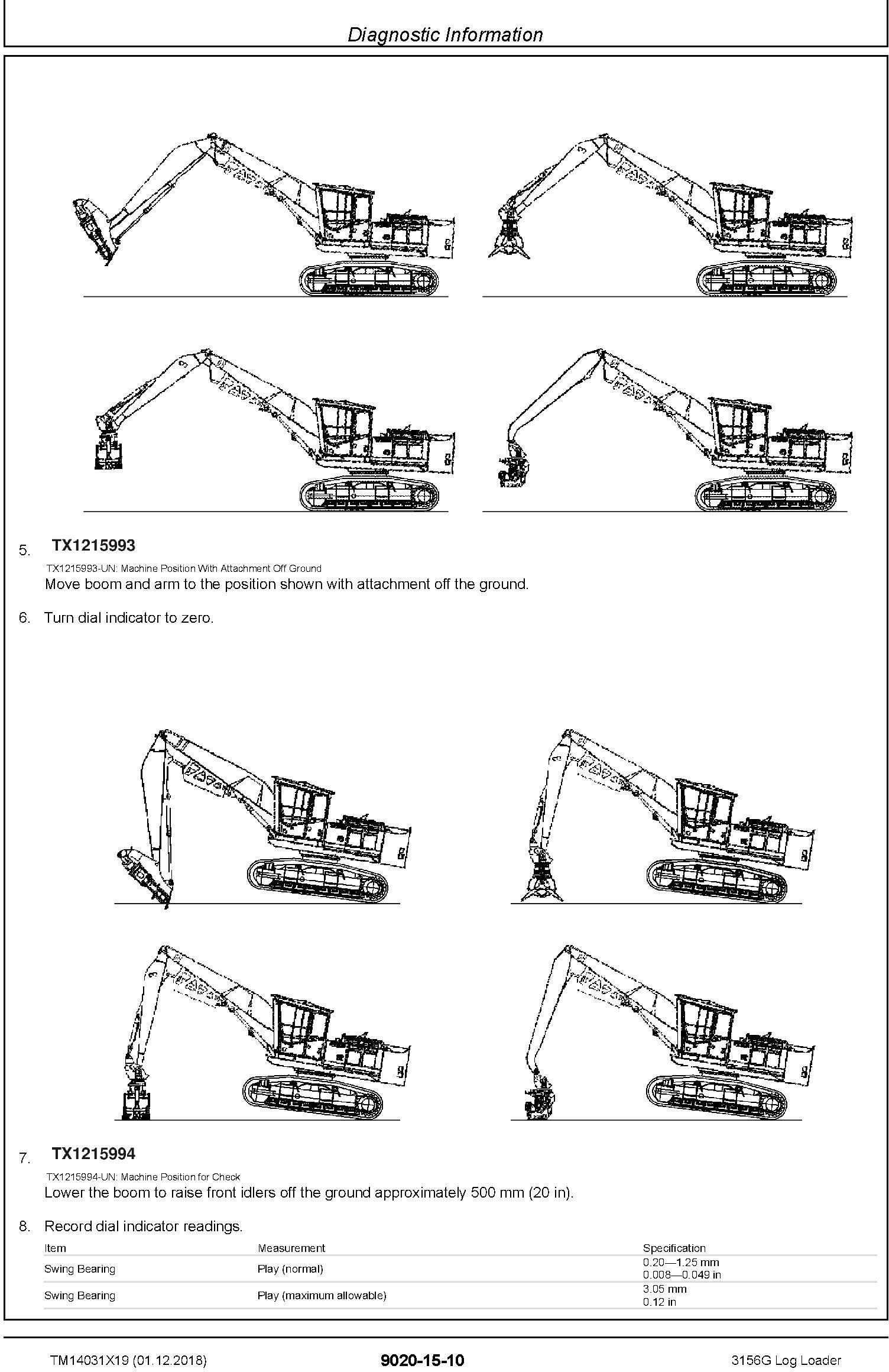 John Deere 3156G (SN. D316001-) Log Loader Operation & Test Technical Service Manual (TM14031X19) - 1
