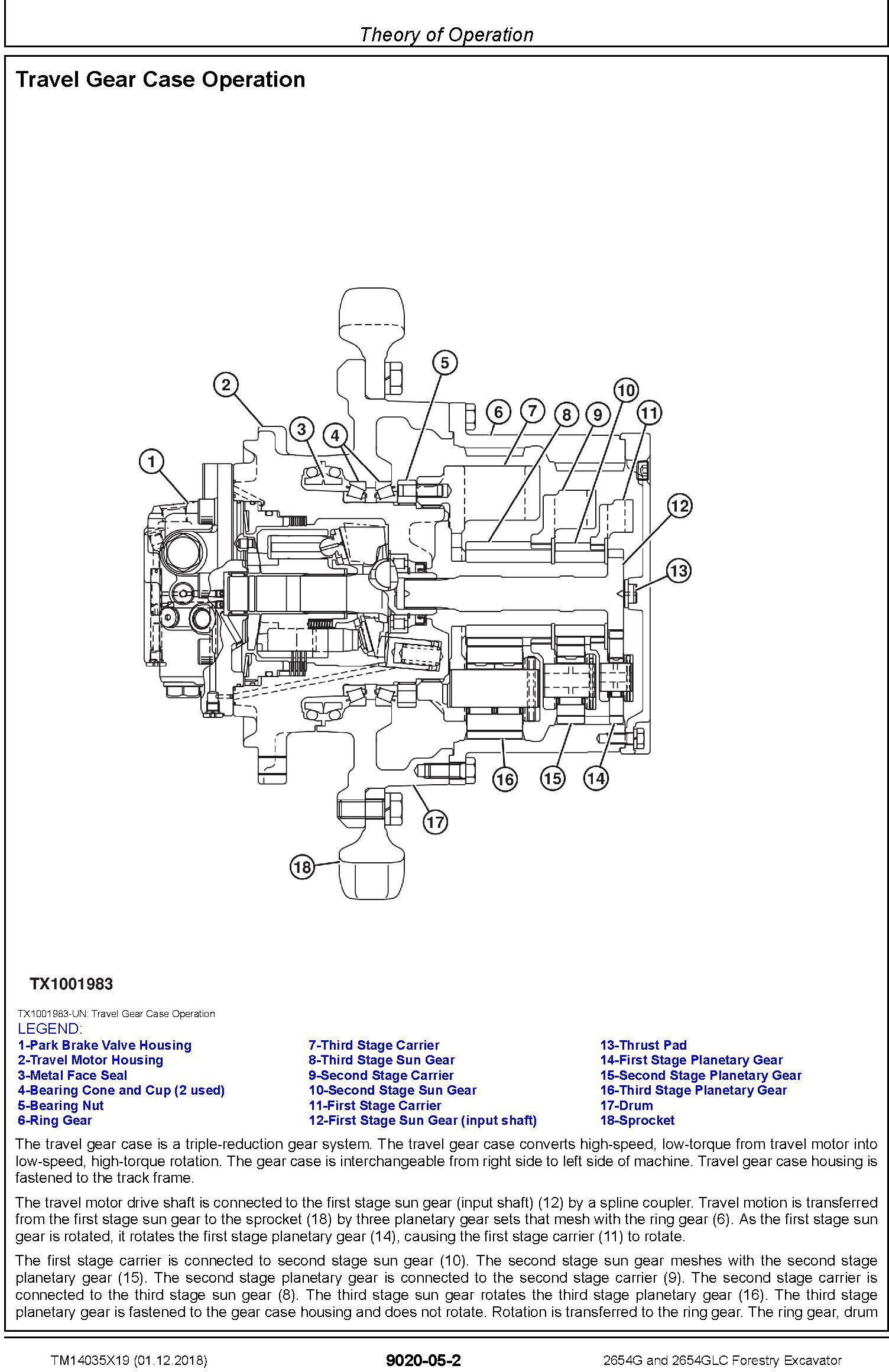 John Deere 2654G, 2654GLC (SN. C260001-, D260001-) Forestry Excavator Diagnostic Manual (TM14035X19) - 1