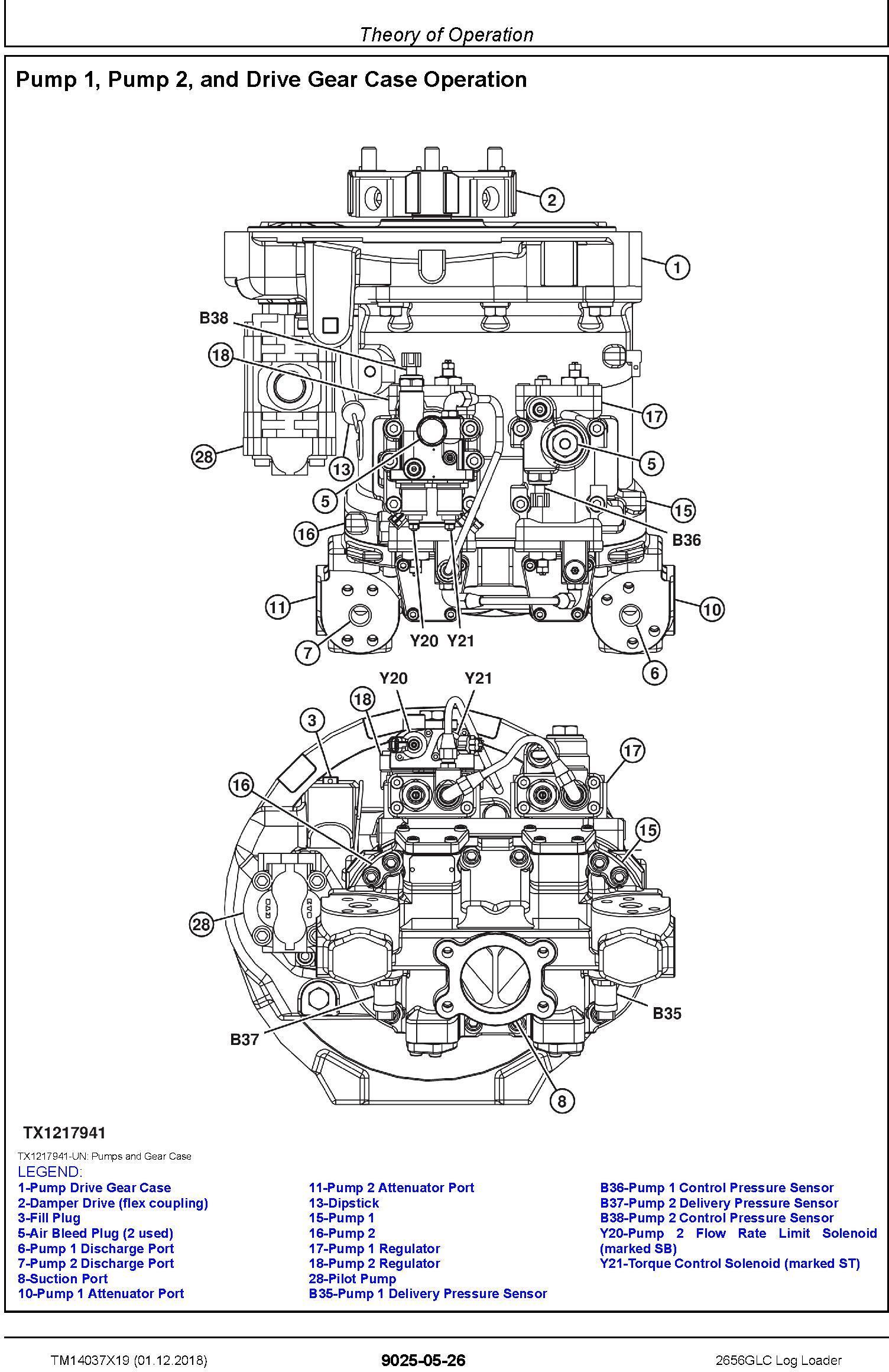 John Deere 2656GLC (SN. F266001-) Log Loader Operation & Test Technical Service Manual (TM14037X19) - 2