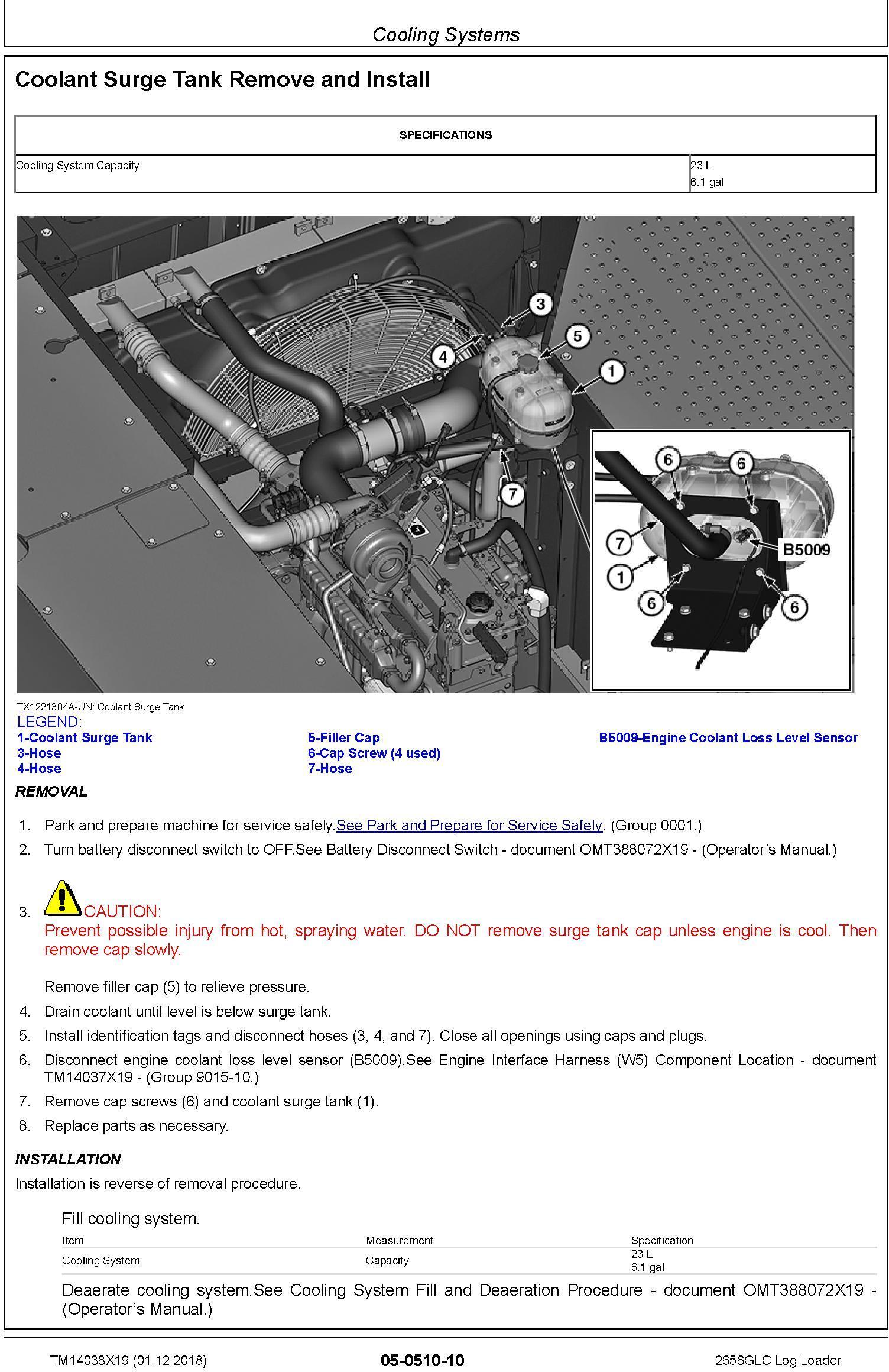 John Deere 2656GLC (SN. F266001-) Log Loader Service Repair Technical Manual (TM14038X19) - 3