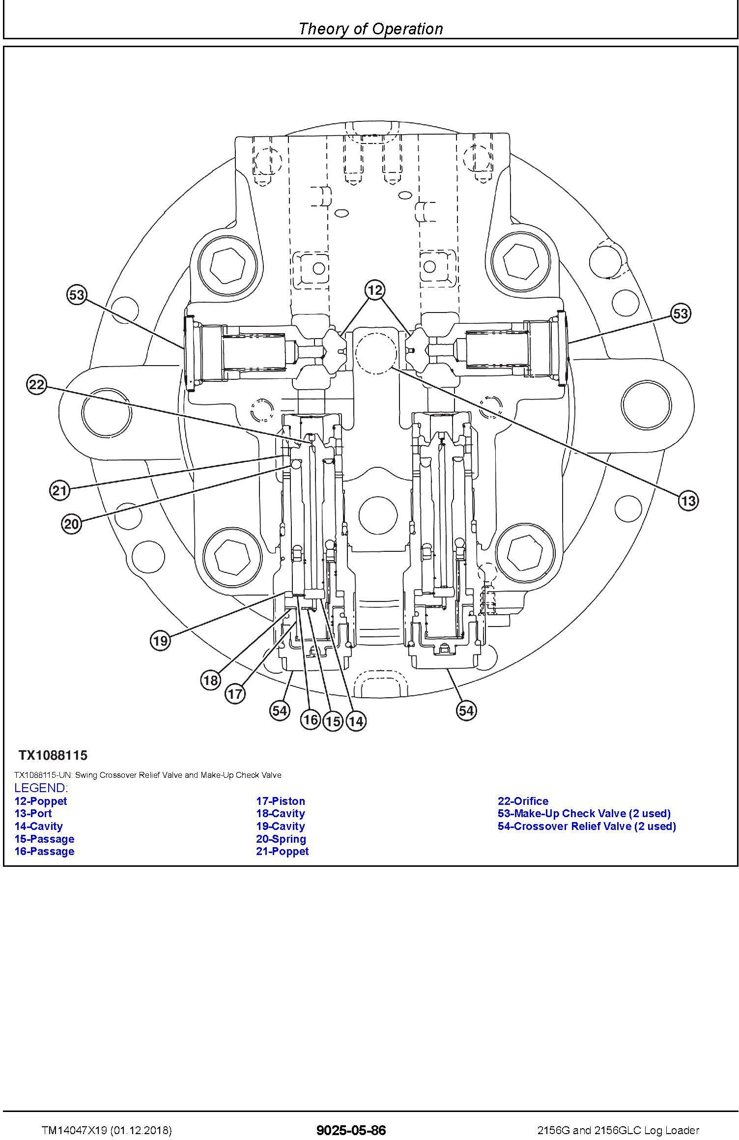 John Deere 2156G,2156GLC (SN. C216001-, D216001-) Log Loader Diagnostic Service Manual (TM14047X19) - 3