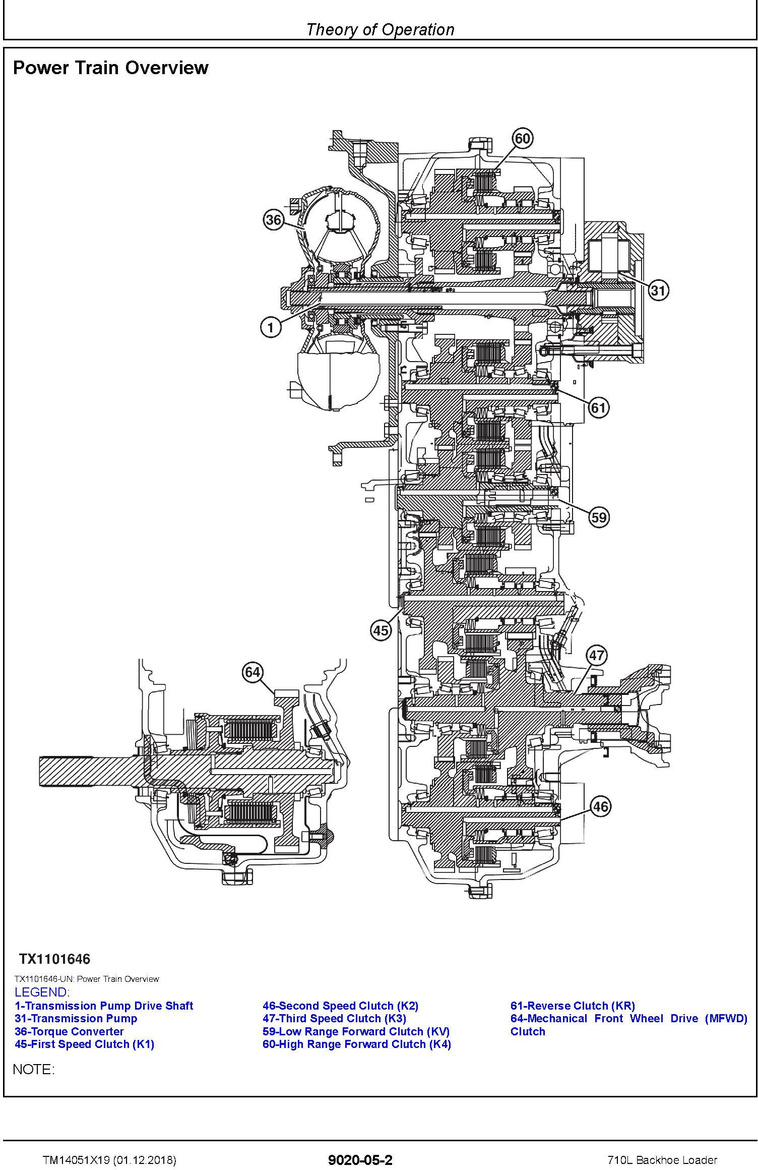 John Deere 710L (SN. from F294268) Backhoe Loader Operation and Test Technical Manual (TM14051X19) - 2