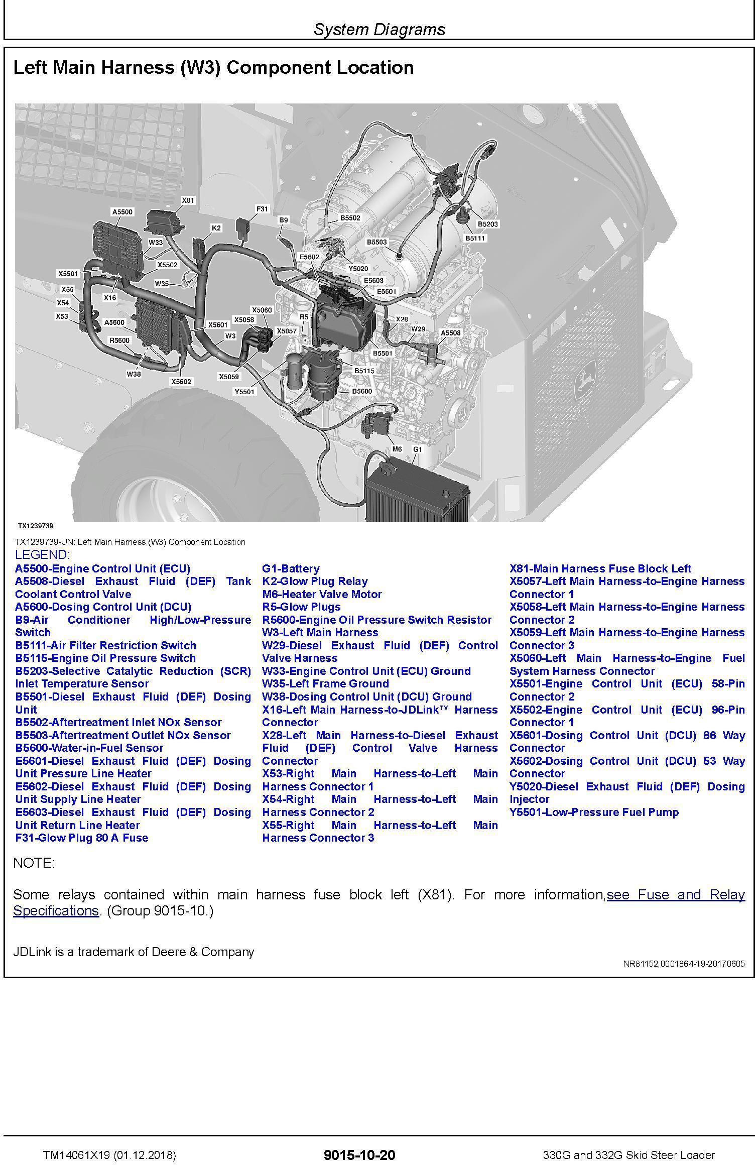 John Deere 330G and 332G Skid Steer Loader Operation & Test Technical Service Manual (TM14061X19) - 1