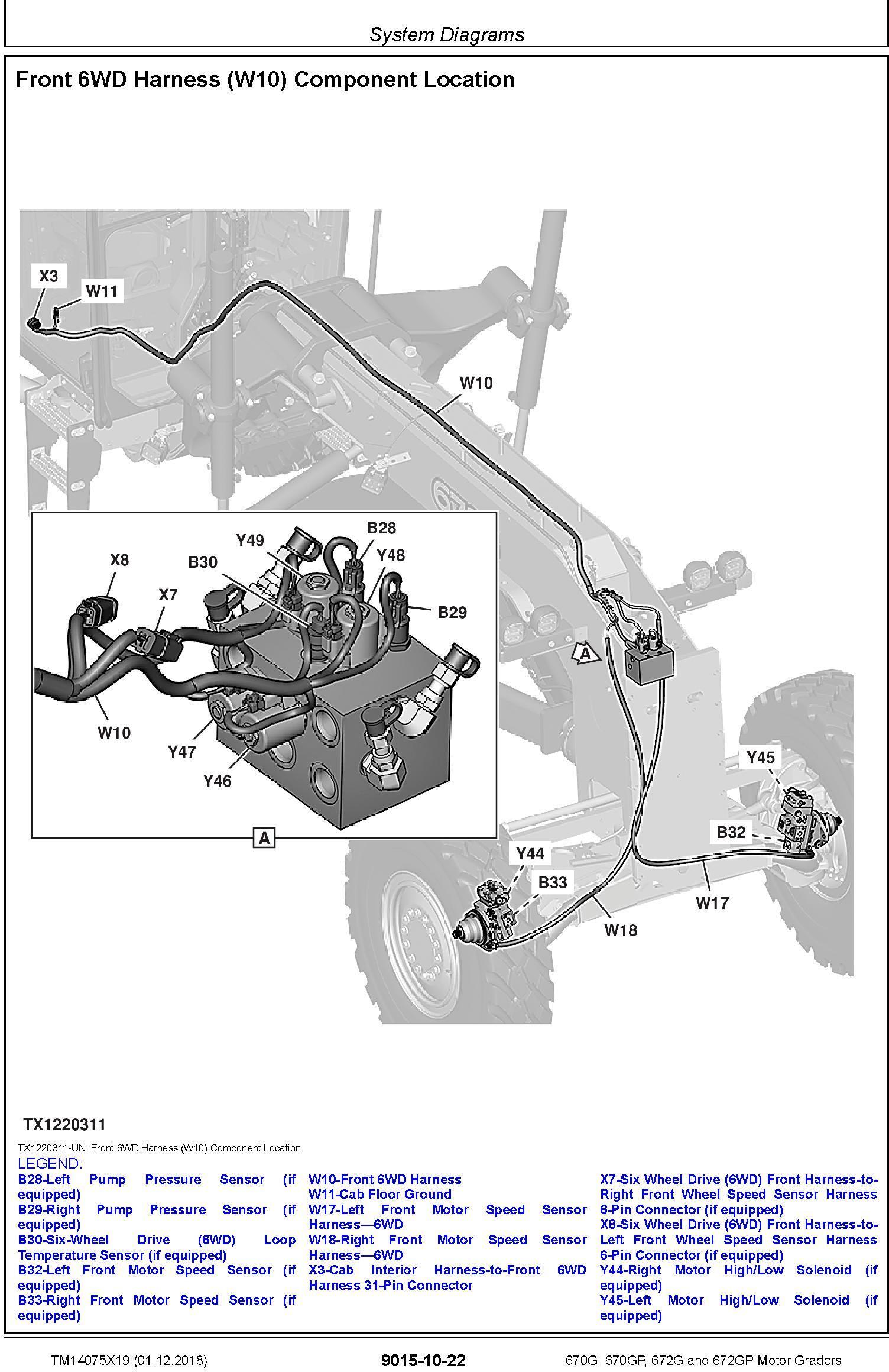 John Deere 670G, 670GP, 672G, 672GP (SN.C678818-680877) Motor Graders Diagnostic Manual (TM14075X19) - 1