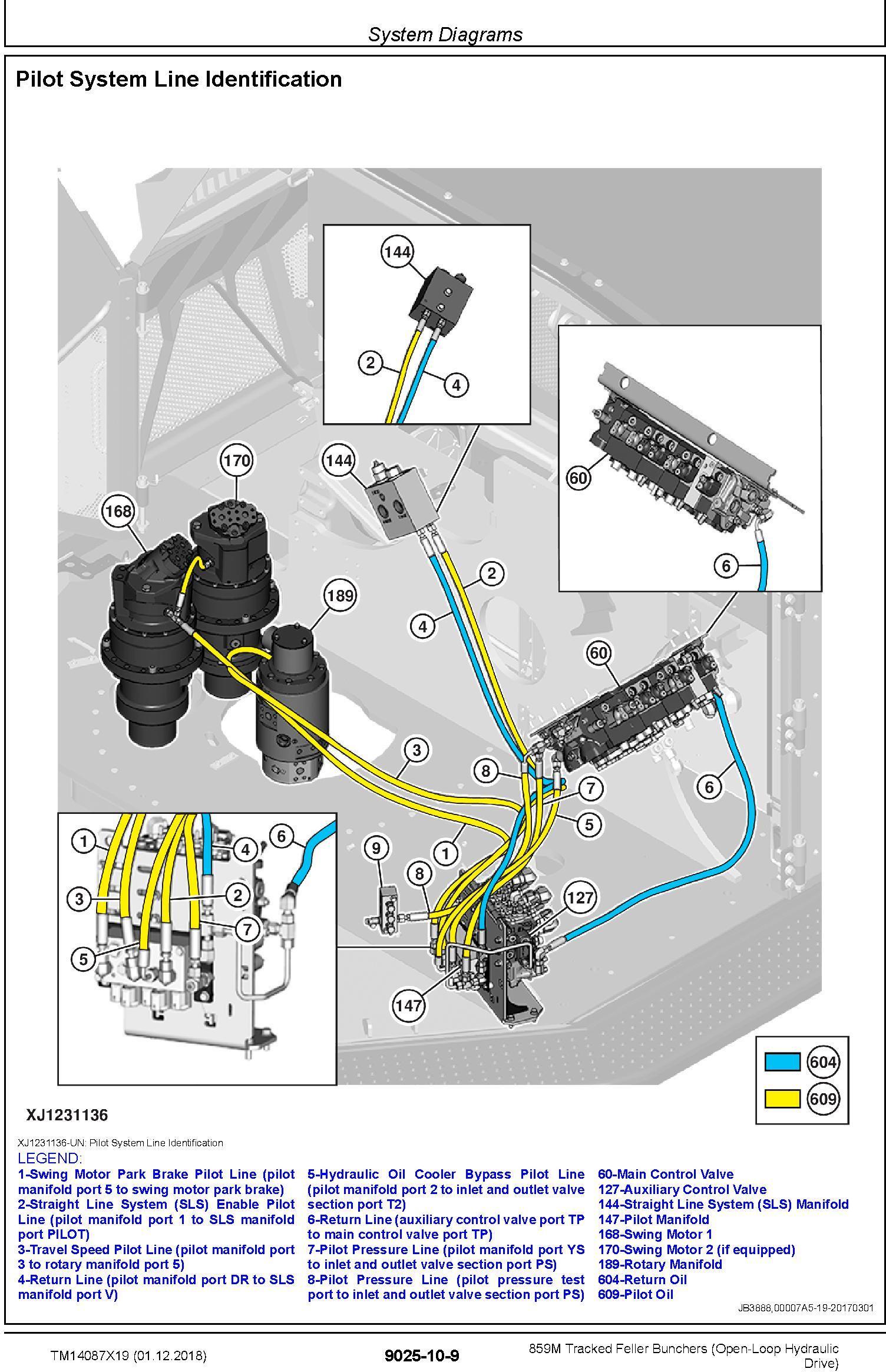 John Deere 859M (SN. F293917-, L343918-) Feller Bunchers (Open-Loop) Diagnostic Manual (TM14087X19) - 2