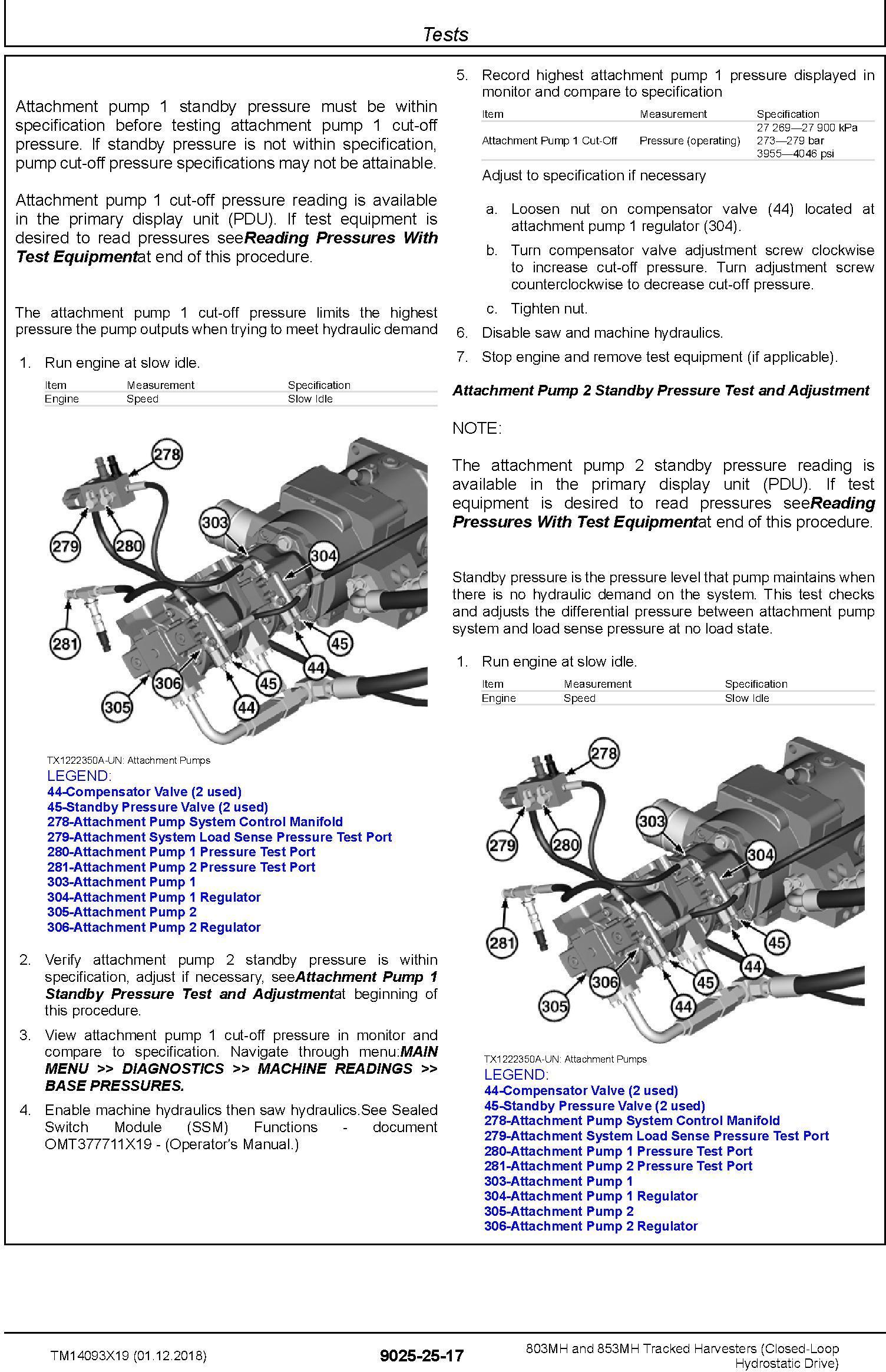 John Deere 803MH,853MH (SN. F293917-,L343918-) Harvesters (Closed-Loop) Diagnostic Manual TM14093X19 - 3