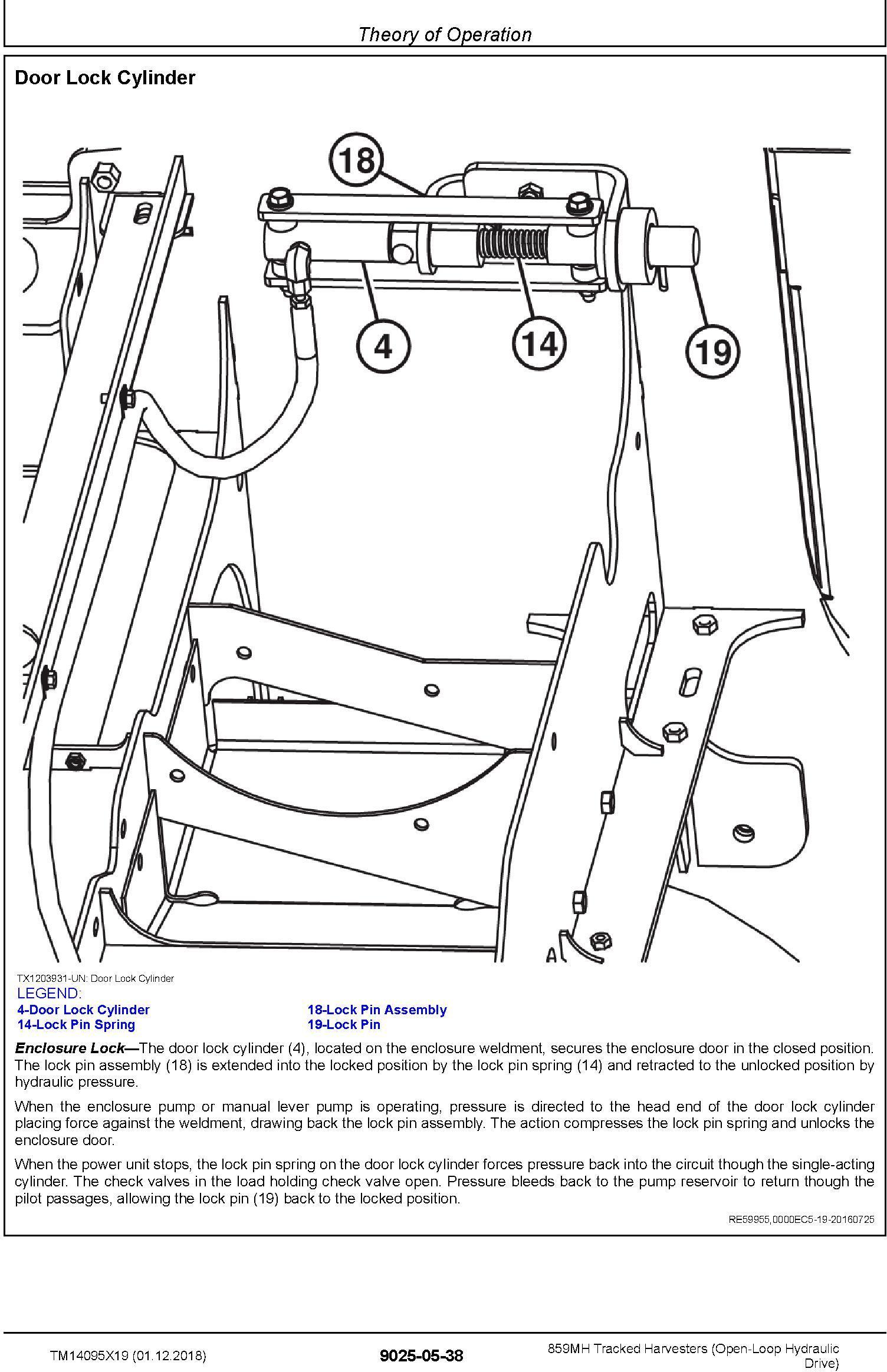 John Deere 859MH (SN. F293917-,L343918-) Harvesters (Open-Loop) Diagnostic Service Manual TM14095X19 - 3