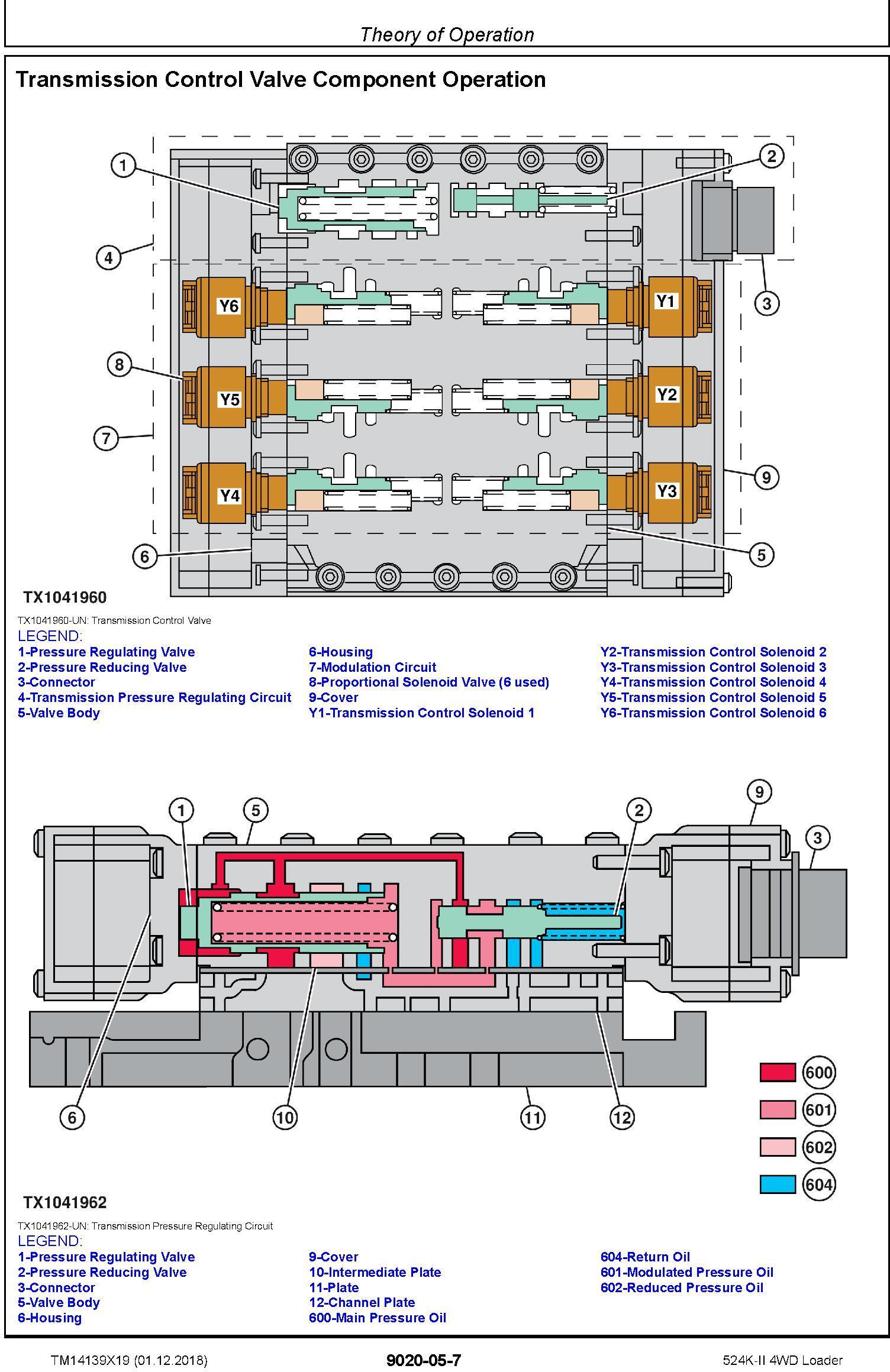 John Deere 524K-II (SN. D677549-) 4WD Loader Operation & Test Technical Service Manual (TM14139X19) - 2