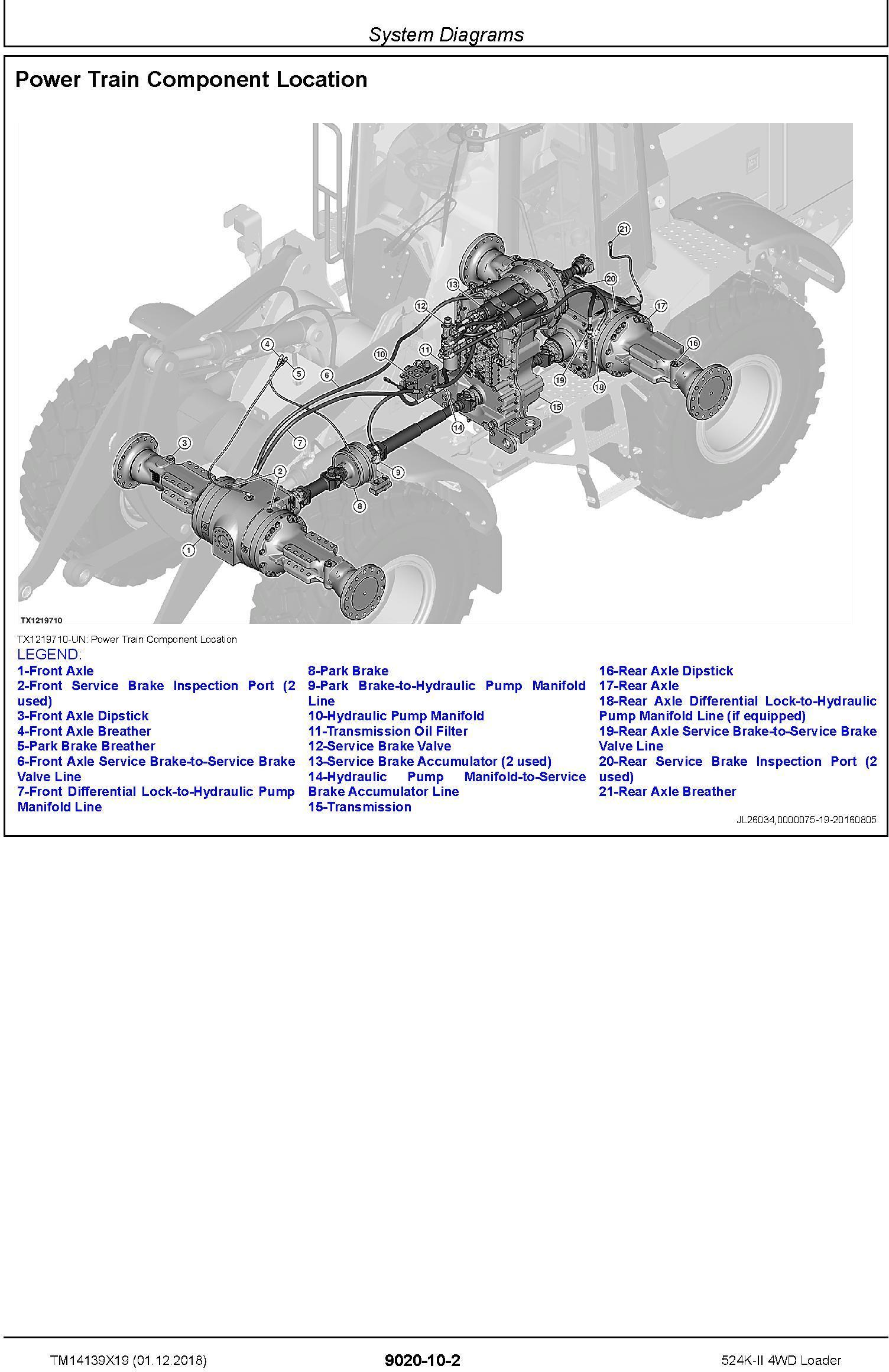 John Deere 524K-II (SN. D677549-) 4WD Loader Operation & Test Technical Service Manual (TM14139X19) - 1