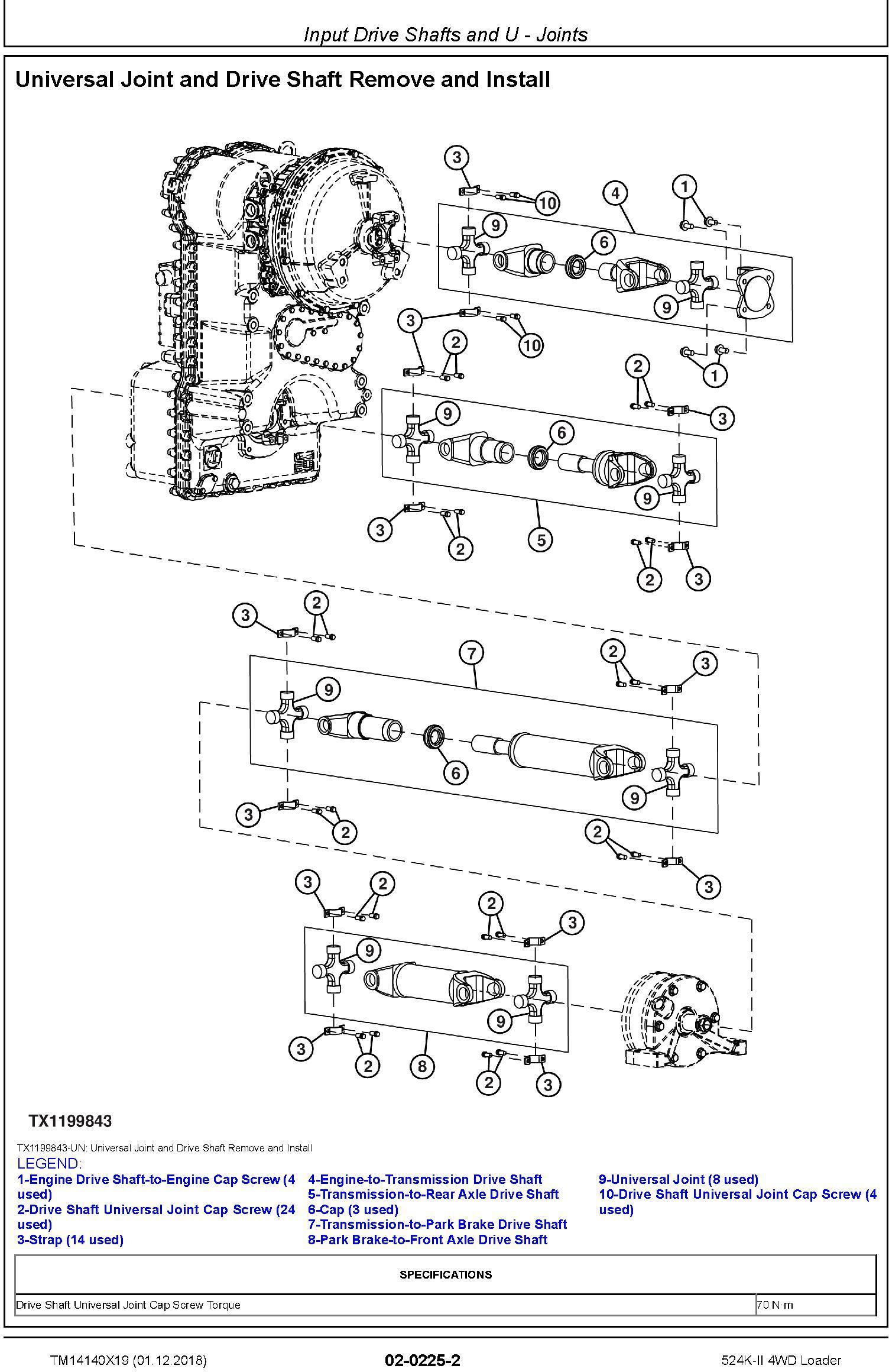 John Deere 524K-II (SN. F677549-) 4WD Loader Repair Technical Service Manual (TM14140X19) - 1