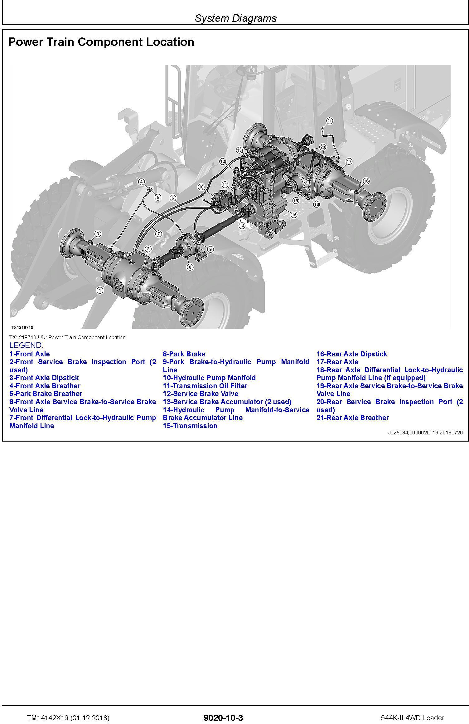 John Deere 544K-II (SN. F677549-) 4WD Loader Operation & Test Technical Service Manual (TM14142X19) - 1
