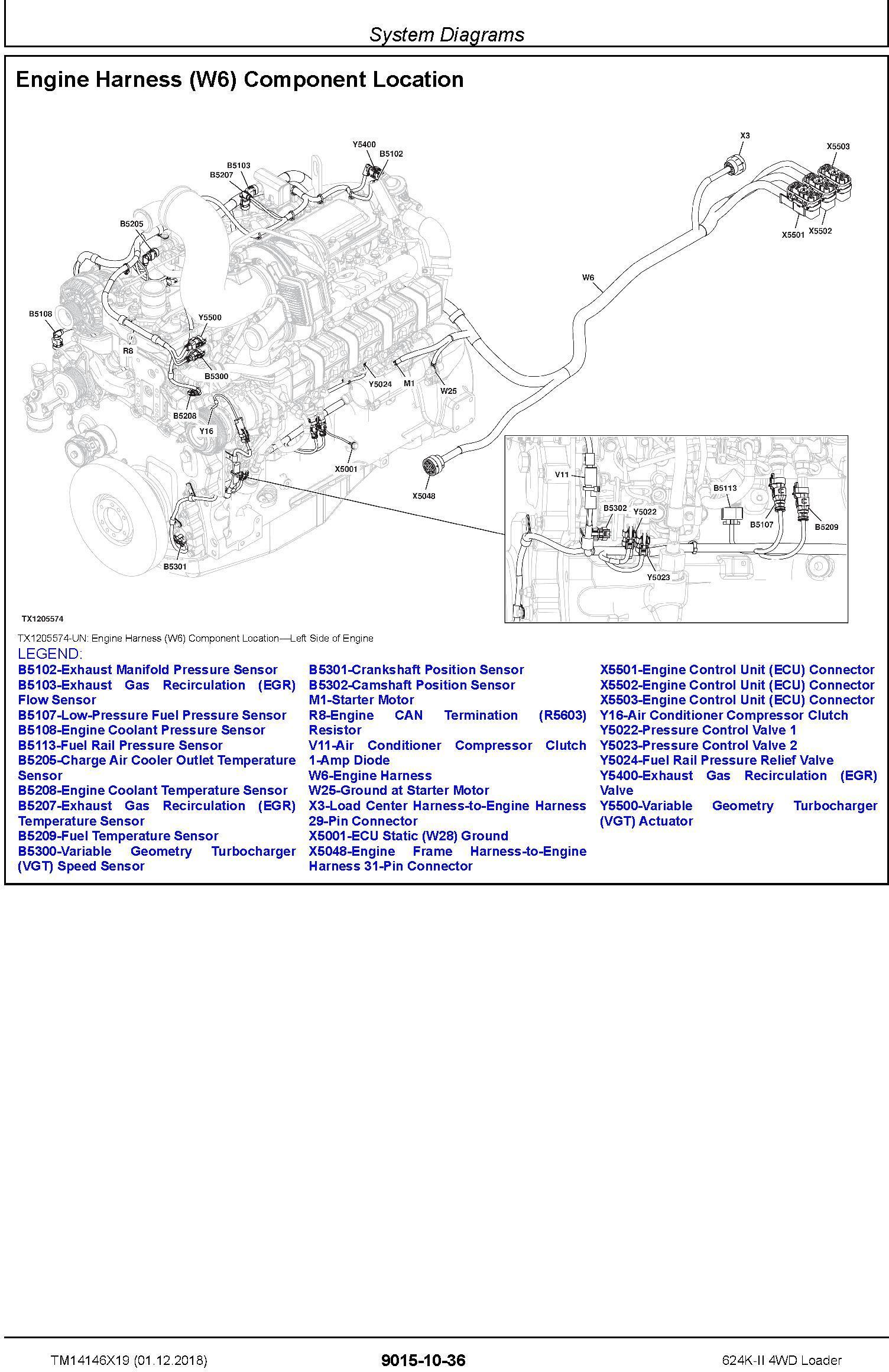 John Deere 624K-II (SN. F677549-) 4WD Loader Operation & Test Technical Service Manual (TM14146X19) - 2