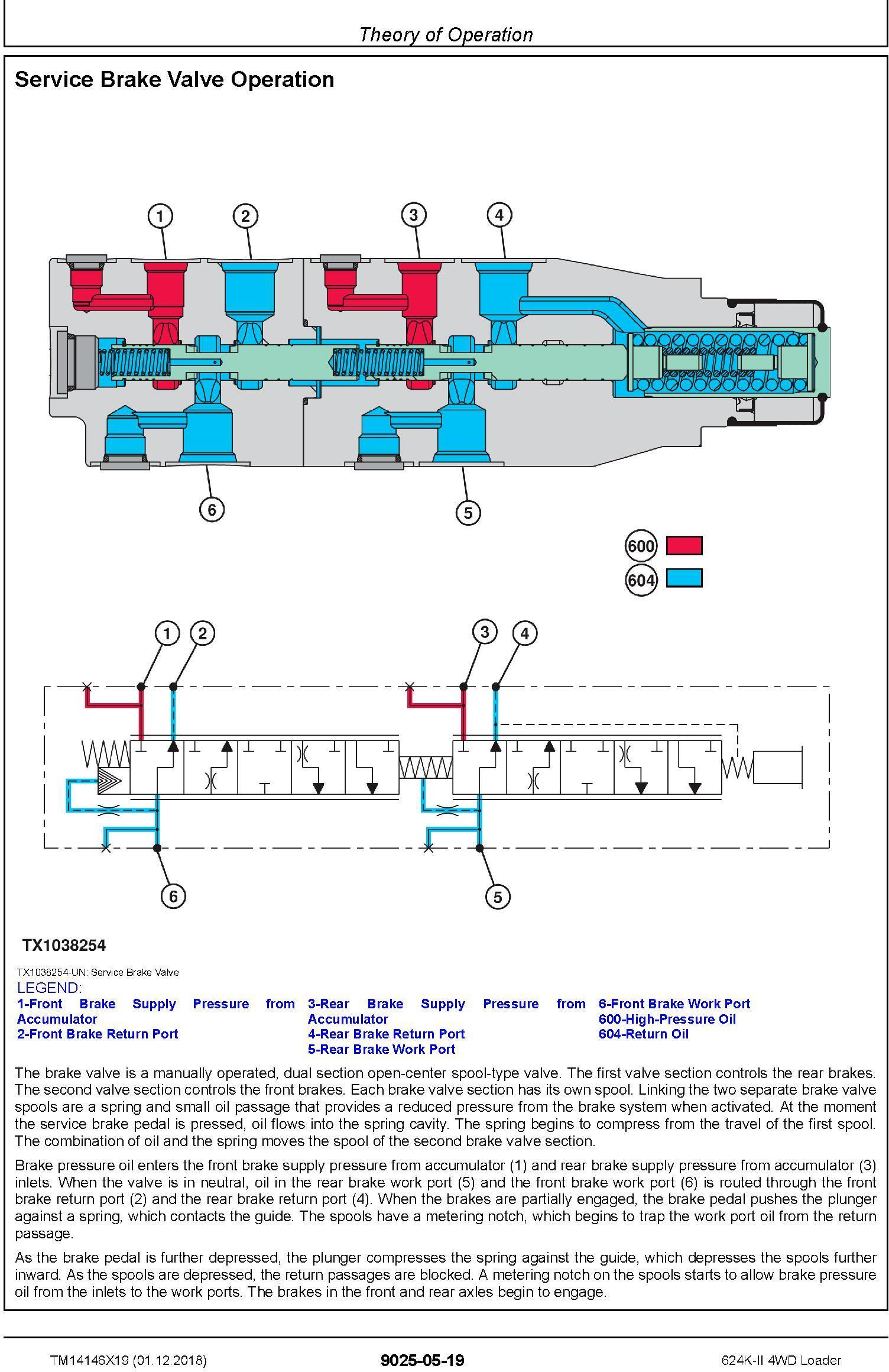 John Deere 624K-II (SN. F677549-) 4WD Loader Operation & Test Technical Service Manual (TM14146X19) - 3