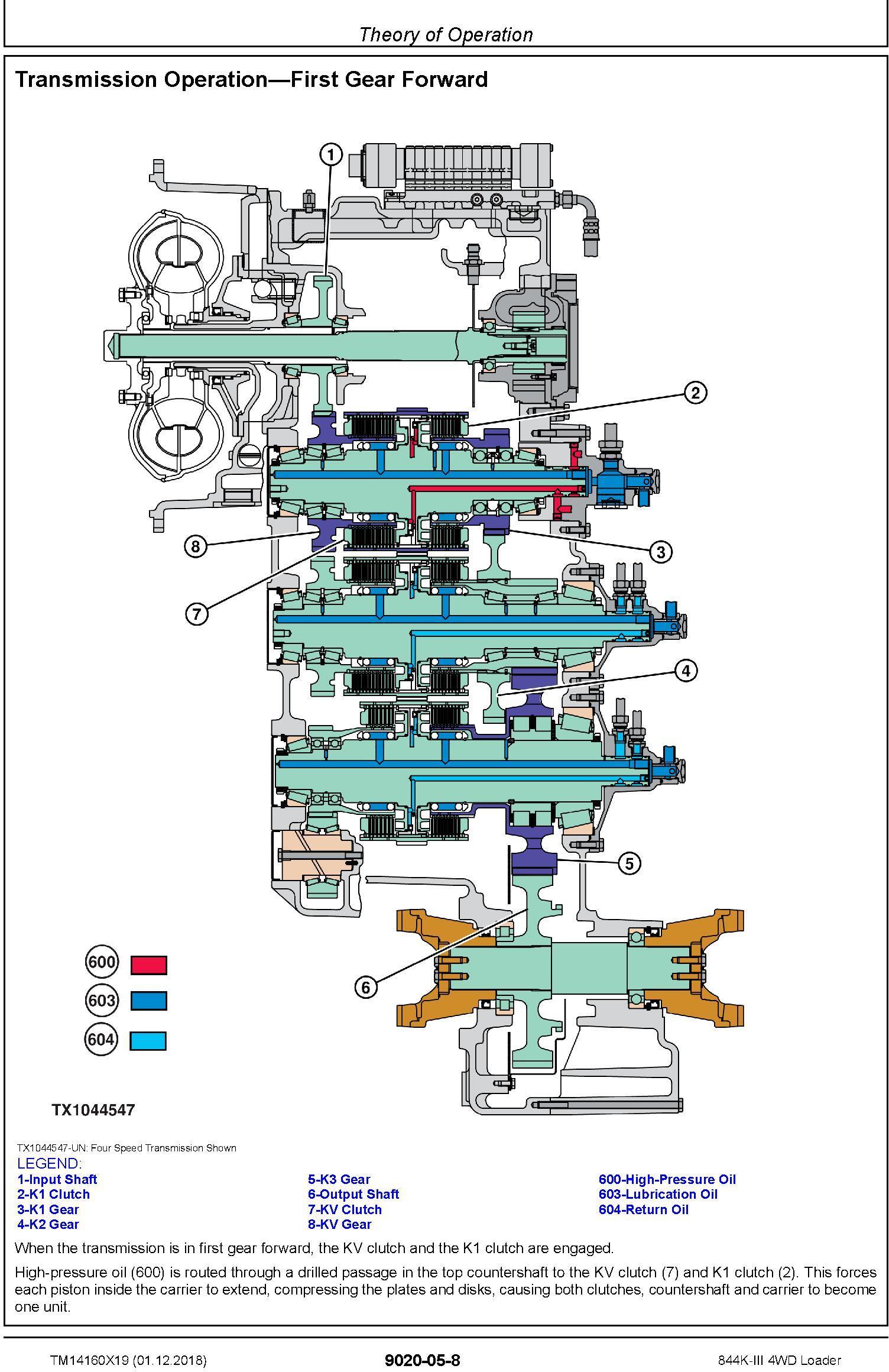 John Deere 844K-III (SN. D677782-) 4WD Loader Operation & Test Technical Service Manual (TM14160X19) - 2