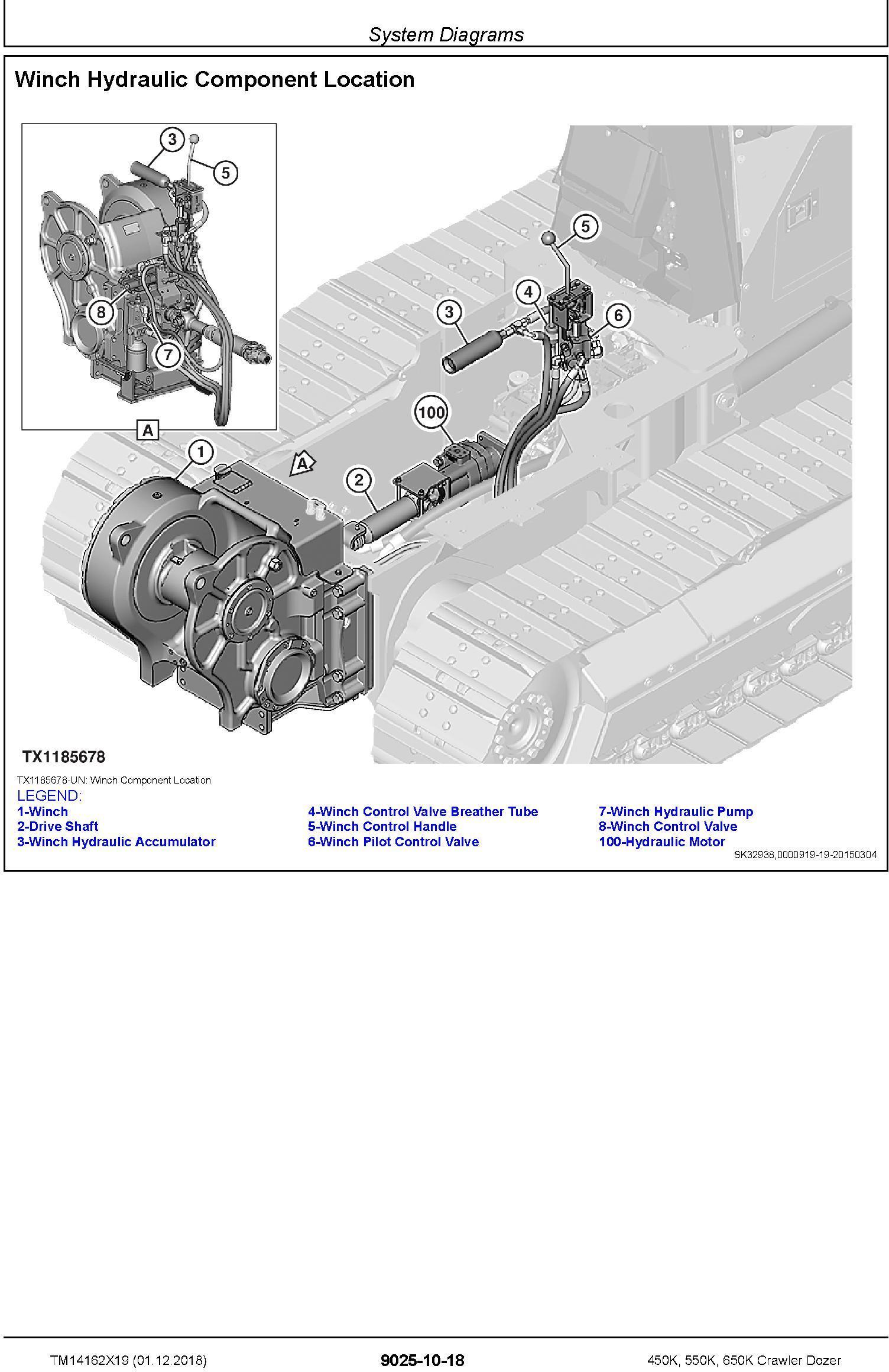John Deere 450K, 550K, 650K (SN. F305399-) Crawler Dozer Diagnostic Technical Manual (TM14162X19) - 1