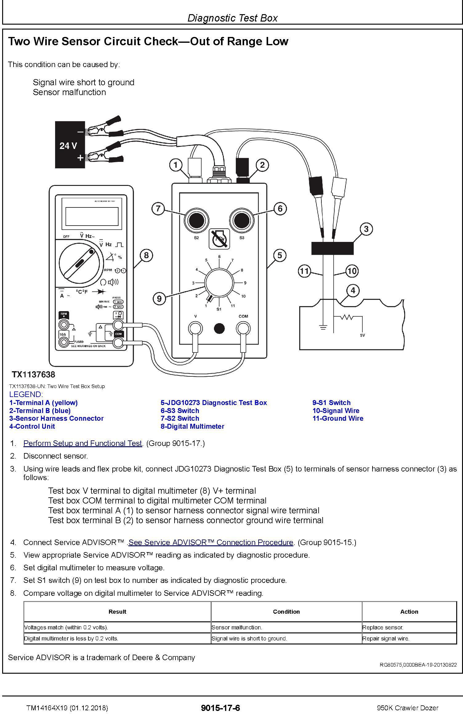 John Deere 950K (SN. F310401-338999) Crawler Dozer Operation & Test Technical Manual (TM14164X19) - 2