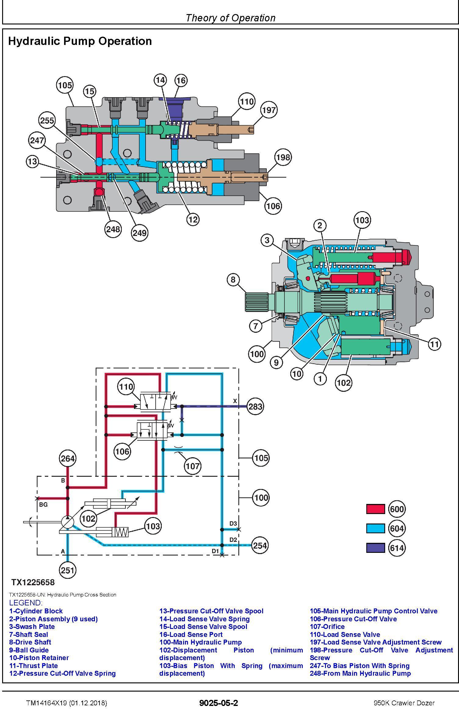 John Deere 950K (SN. F310401-338999) Crawler Dozer Operation & Test Technical Manual (TM14164X19) - 3