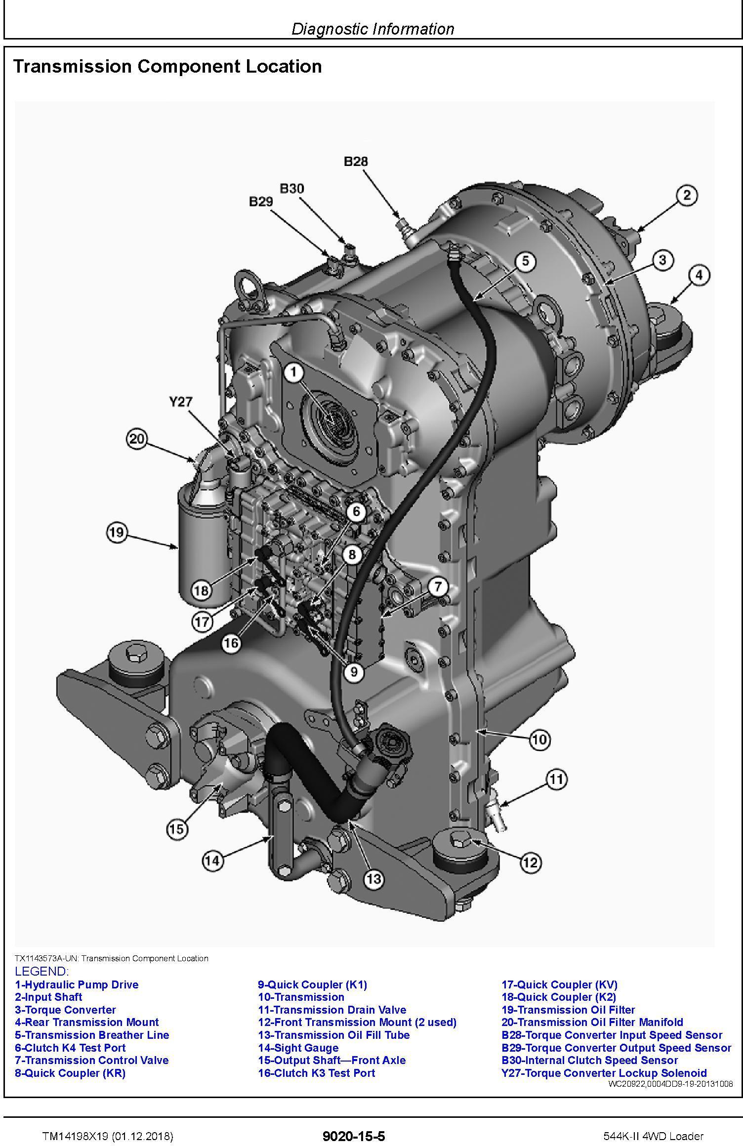 John Deere 544K-II (SN. D001001-) 4WD Loader Operation & Test Technical Service Manual (TM14198X19) - 3