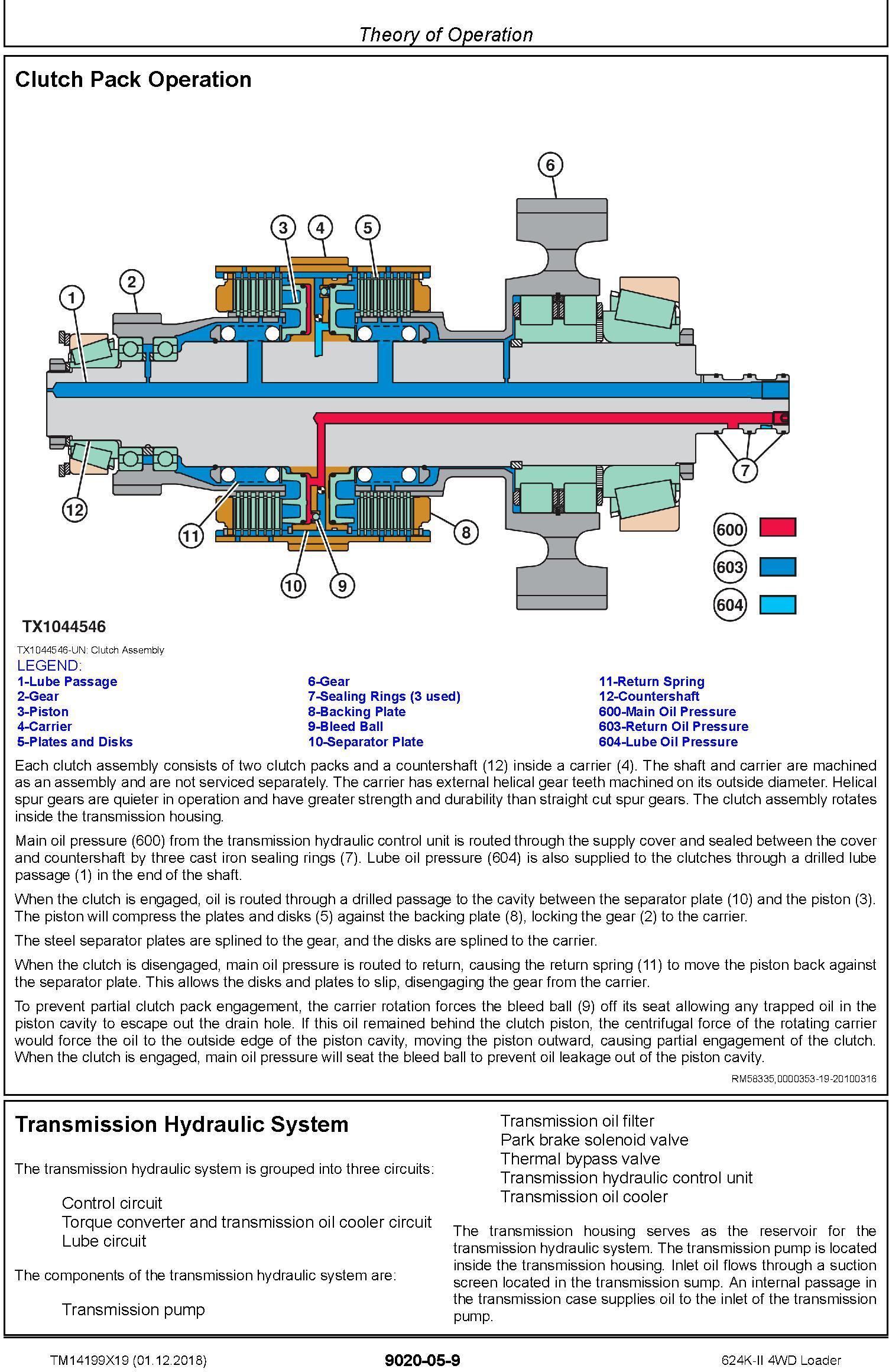 John Deere 624K-II (SN.C001001-; D001001-) 4WD Loader Diagnostic & Test Service Manual (TM14199X19) - 1