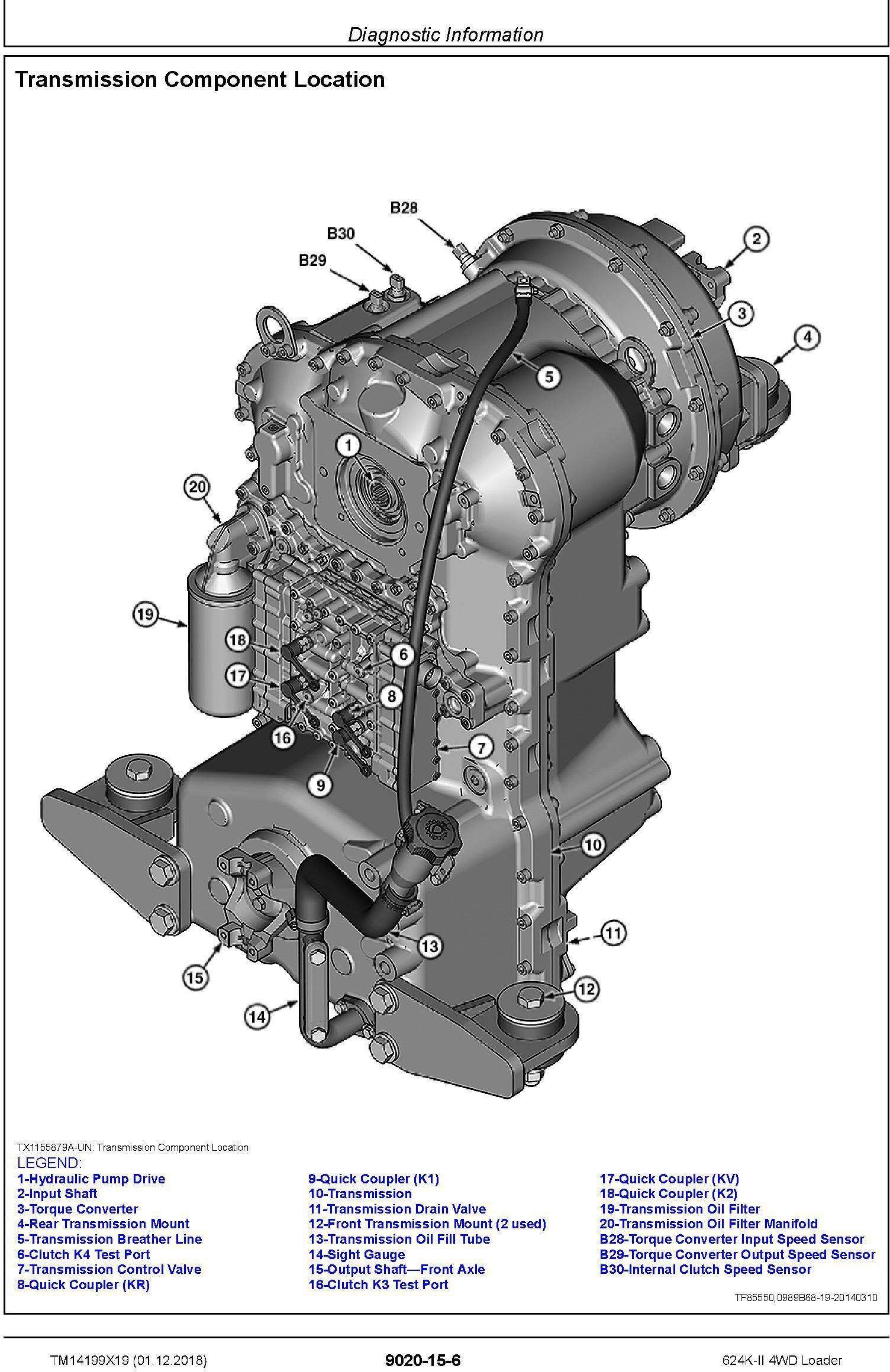 John Deere 624K-II (SN.C001001-; D001001-) 4WD Loader Diagnostic & Test Service Manual (TM14199X19) - 2