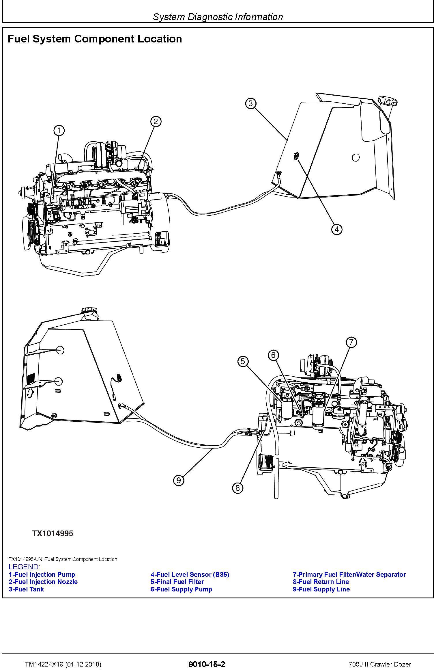 John Deere 700J-II (SN. from D306726) Crawler Dozer Operation & Test Technical Manual (TM14224X19) - 1