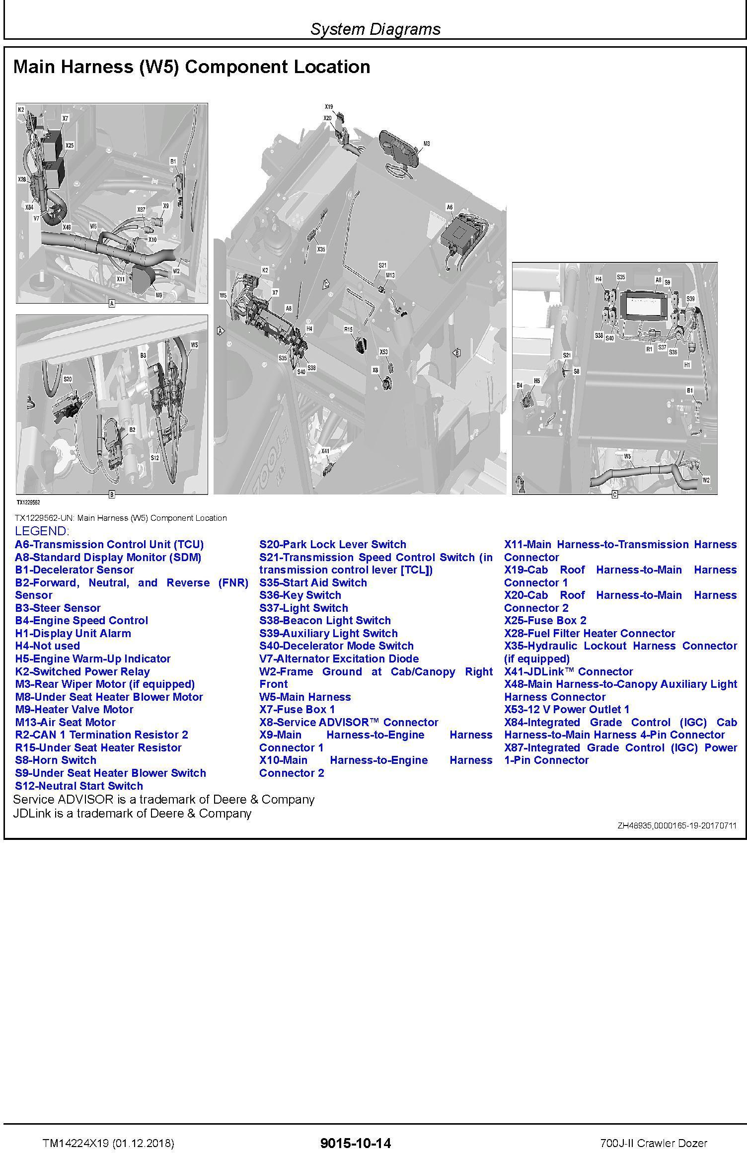 John Deere 700J-II (SN. from D306726) Crawler Dozer Operation & Test Technical Manual (TM14224X19) - 2