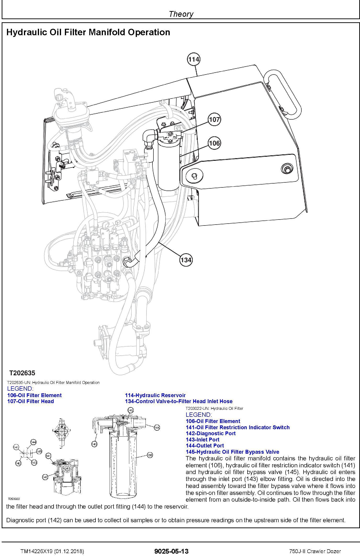 John Deere 750J-II (SN. D306890-330911) Crawler Dozer Operation & Test Technical Manual (TM14226X19) - 3