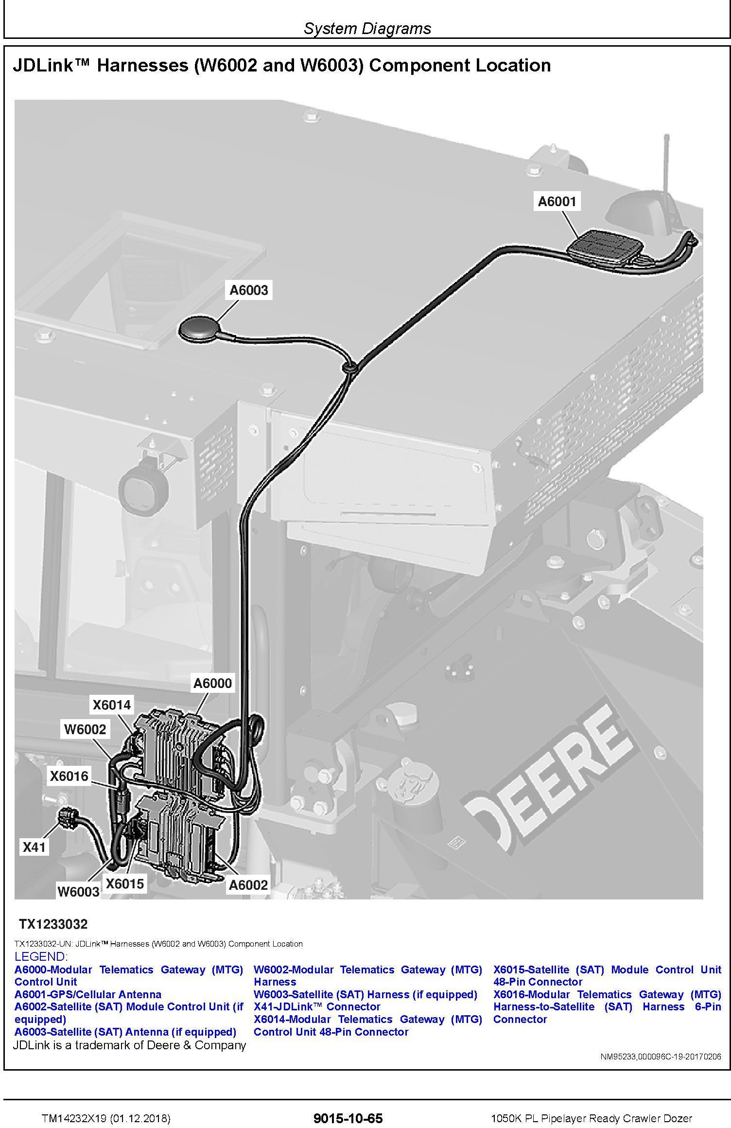 John Deere 1050K PL (SN.F310922-318801) Pipelayer Ready Crawler Dozer Diagnostic Manual (TM14232X19) - 1