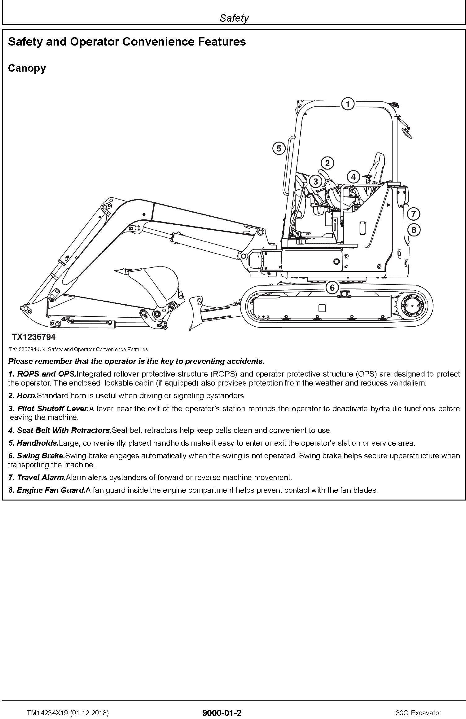 John Deere 30G (SN.from K265001) Excavator Operation & Test Technical Service Manual (TM14234X19) - 1