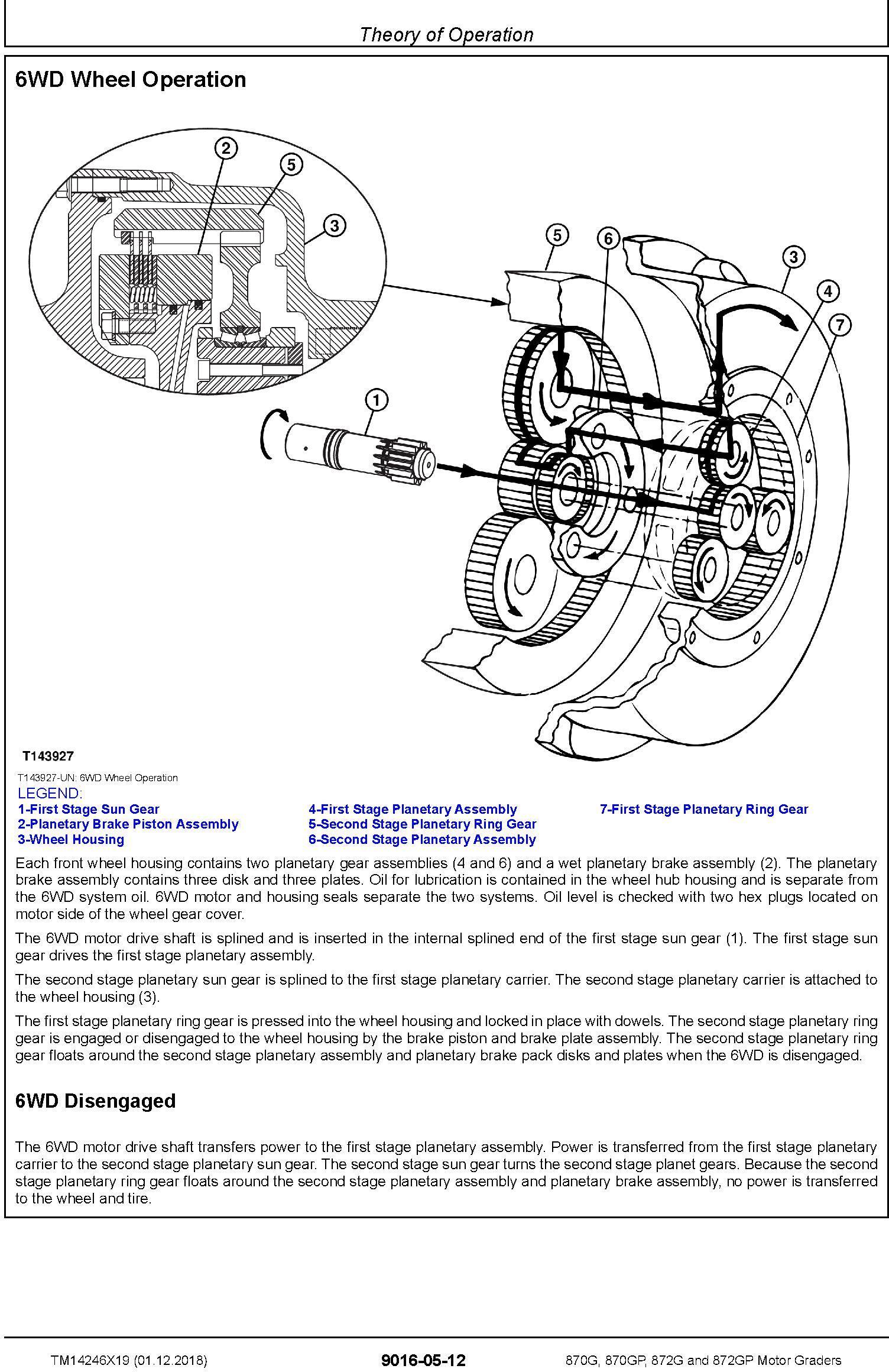 John Deere 870G,870GP,872G,872GP (SN.F680878-,L700954-) Motor Graders Diagnostic Manual (TM14246X19) - 2